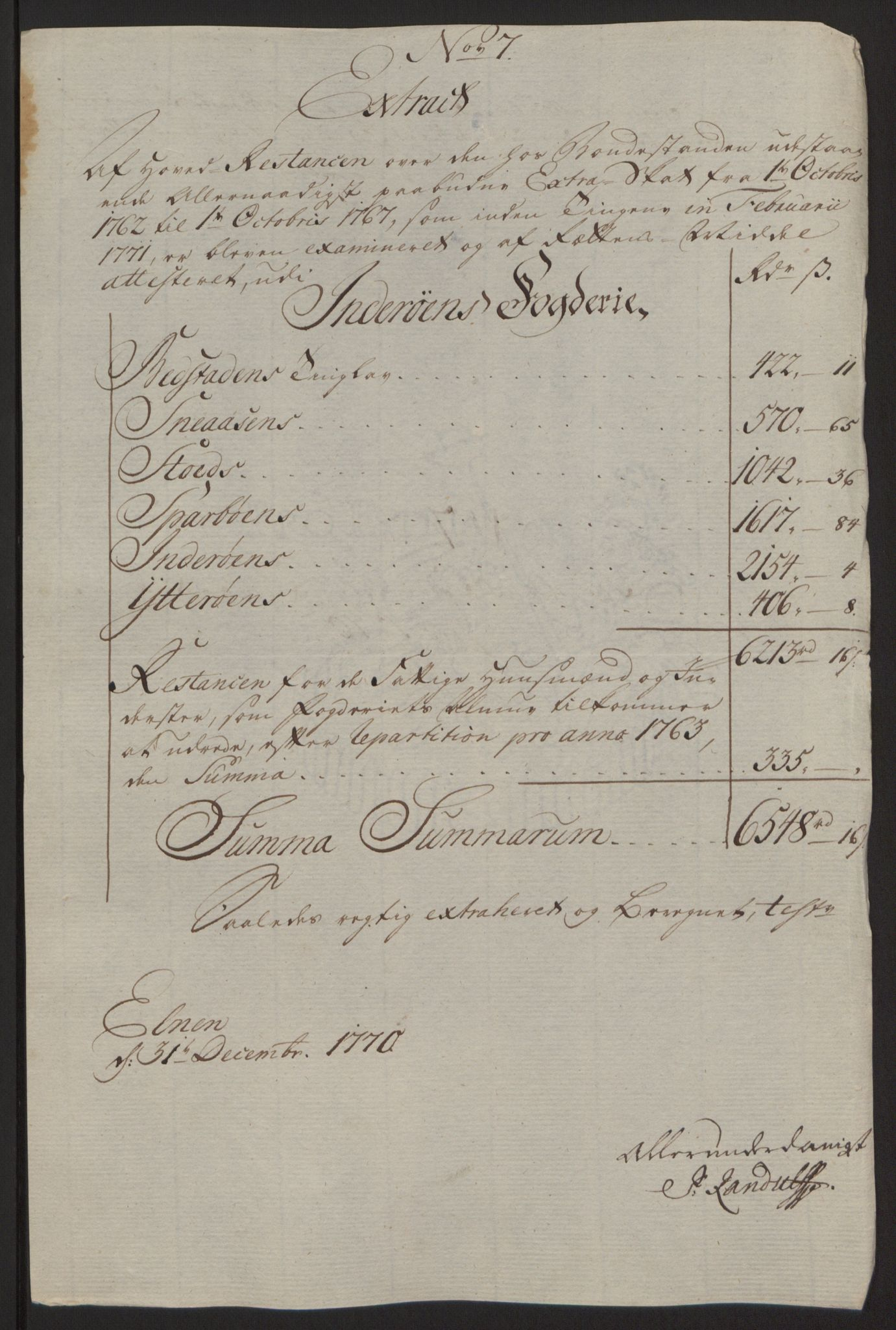 RA, Rentekammeret inntil 1814, Reviderte regnskaper, Fogderegnskap, R63/L4420: Ekstraskatten Inderøy, 1762-1772, s. 402