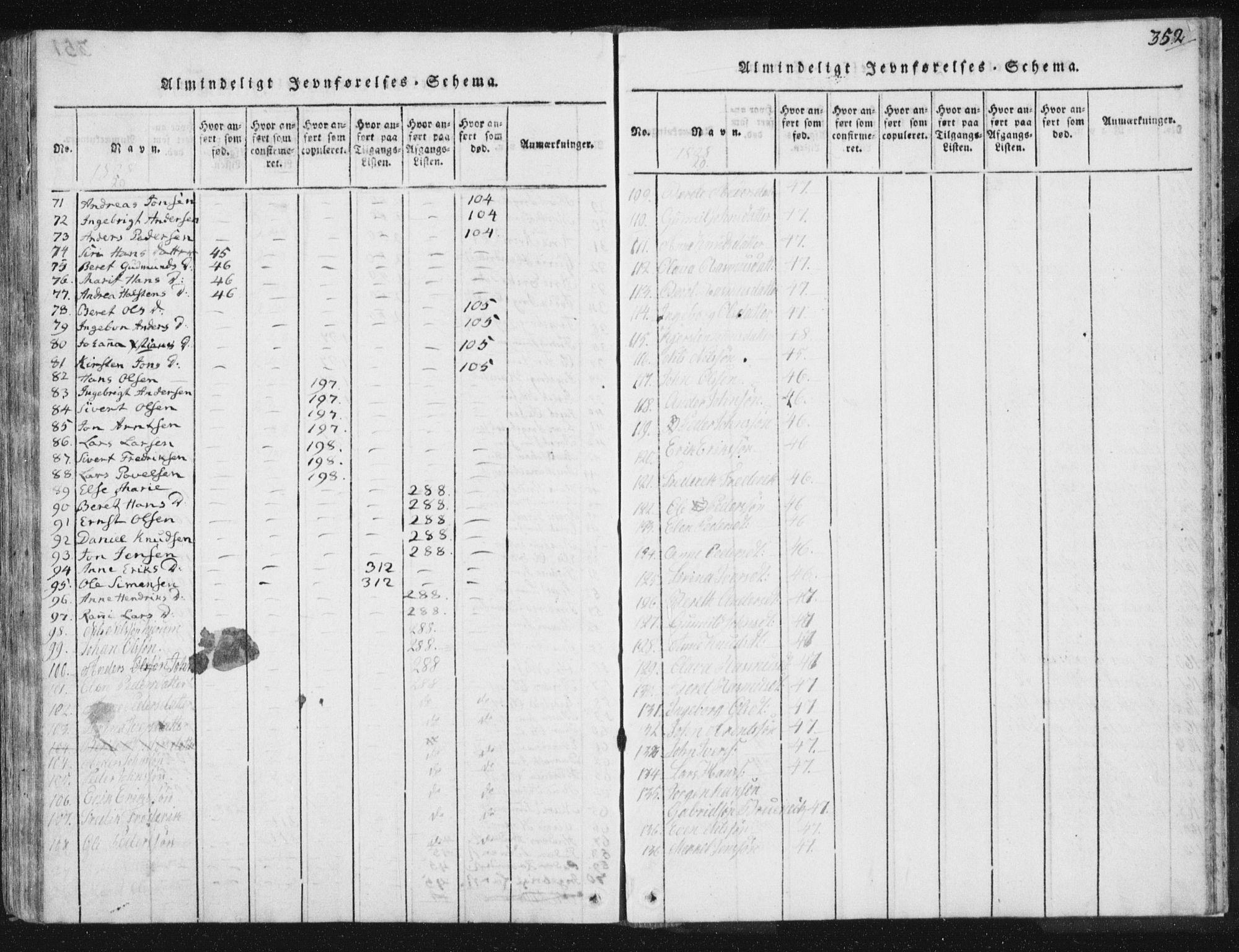 SAT, Ministerialprotokoller, klokkerbøker og fødselsregistre - Sør-Trøndelag, 665/L0770: Ministerialbok nr. 665A05, 1817-1829, s. 352