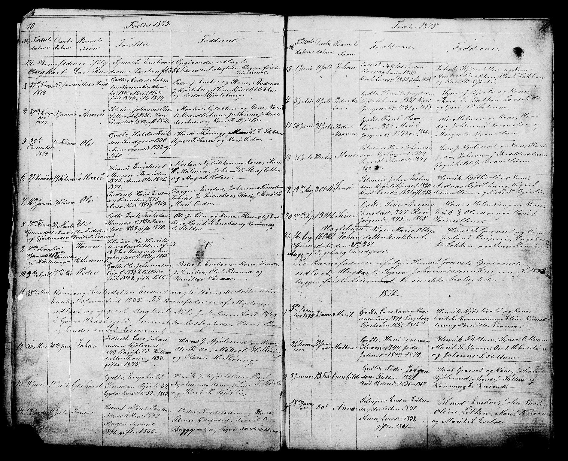 SAH, Lesja prestekontor, Klokkerbok nr. 6, 1871-1904, s. 10-11