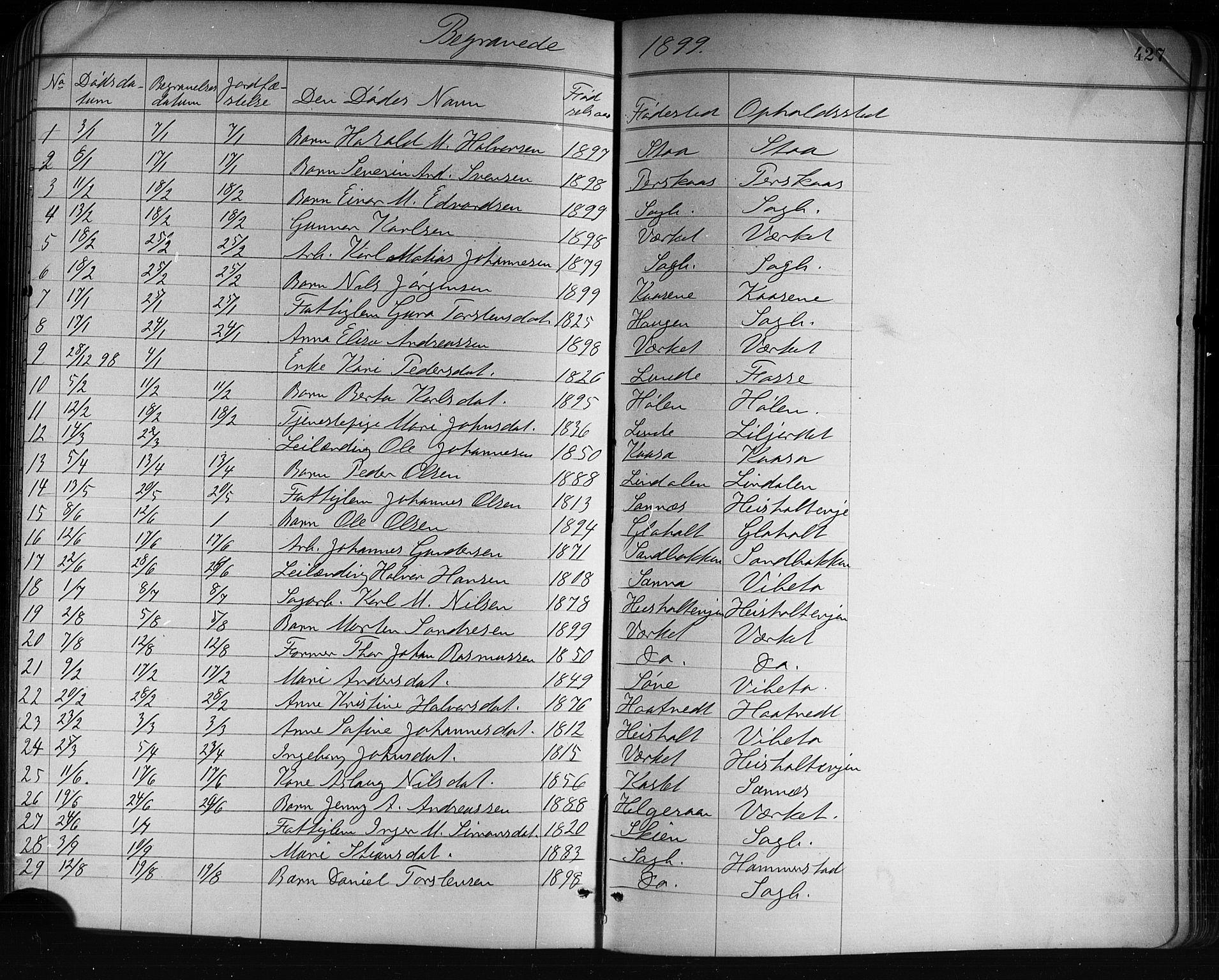 SAKO, Holla kirkebøker, G/Ga/L0005: Klokkerbok nr. I 5, 1891-1917, s. 427