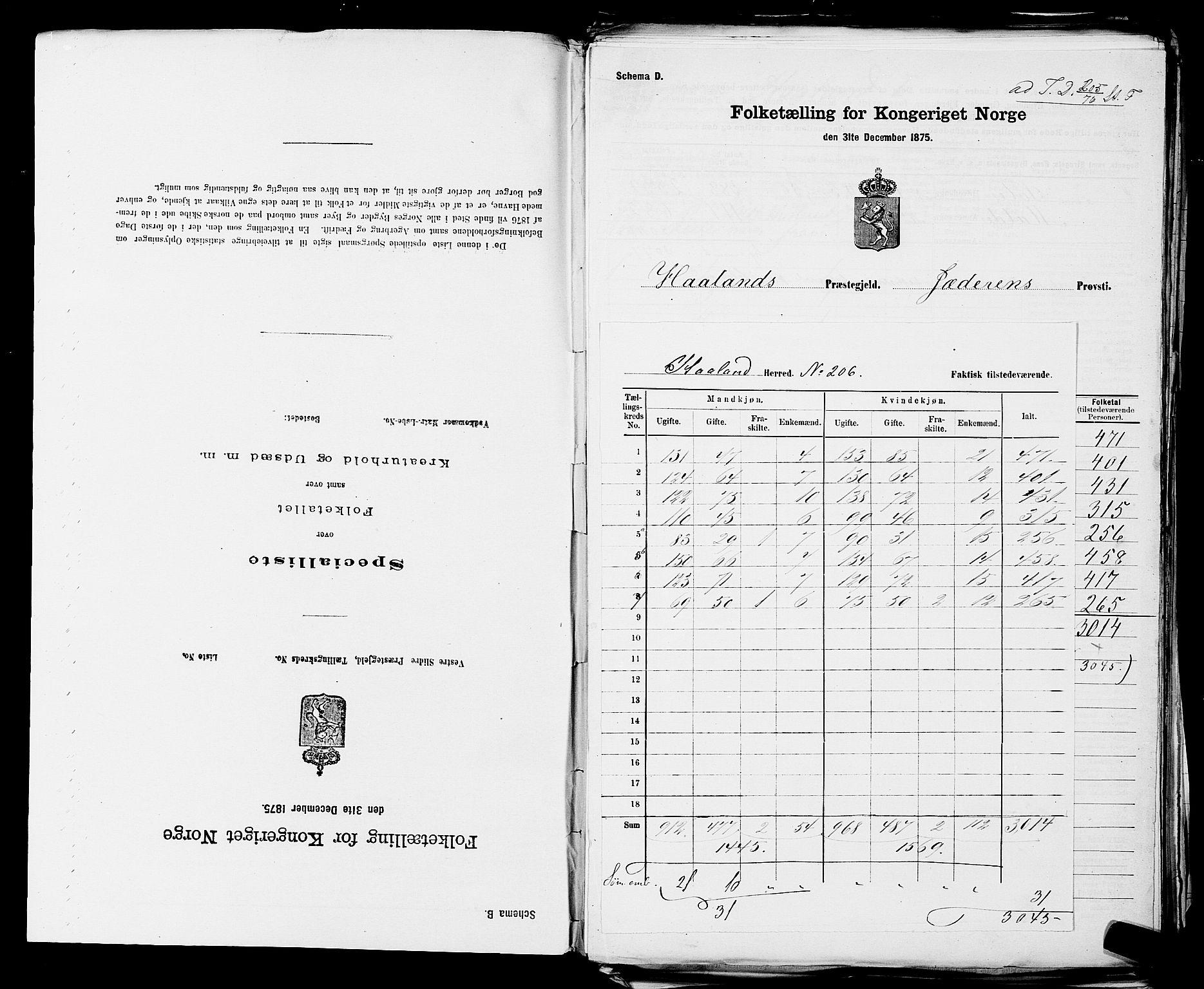 SAST, Folketelling 1875 for 1124P Håland prestegjeld, 1875, s. 2