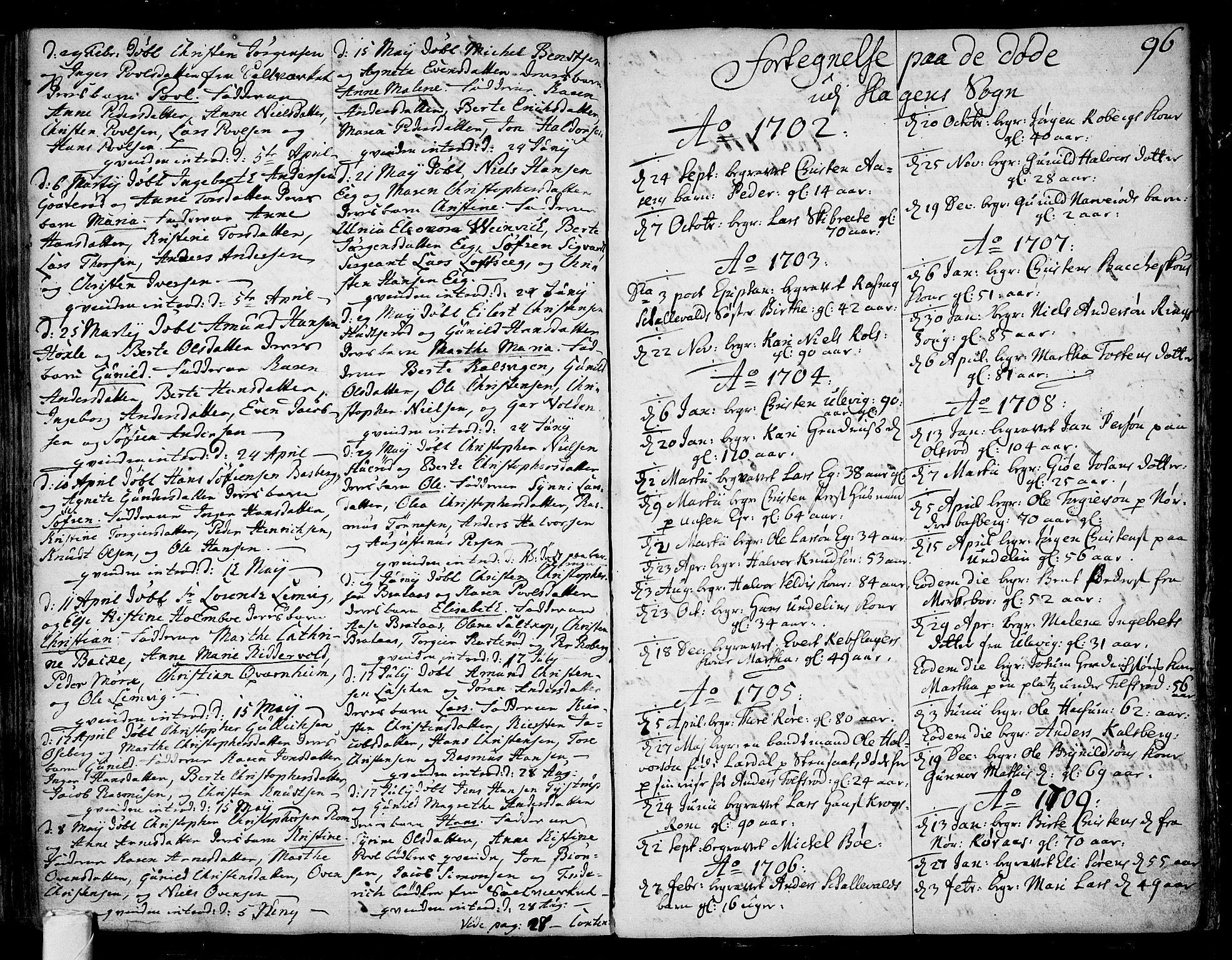 SAKO, Sem kirkebøker, F/Fb/L0001: Ministerialbok nr. II 1, 1702-1764, s. 96