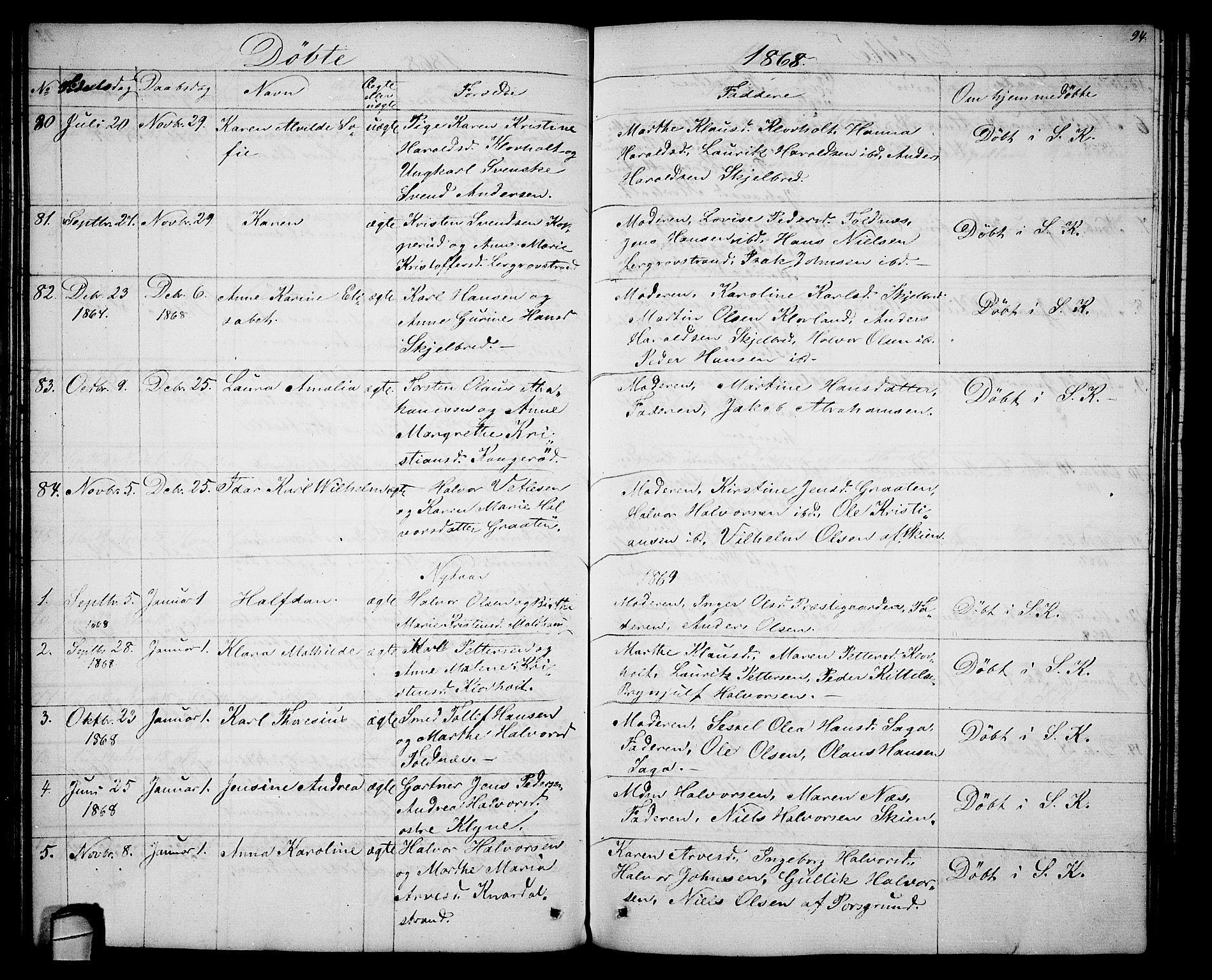 SAKO, Solum kirkebøker, G/Ga/L0004: Klokkerbok nr. I 4, 1859-1876, s. 94