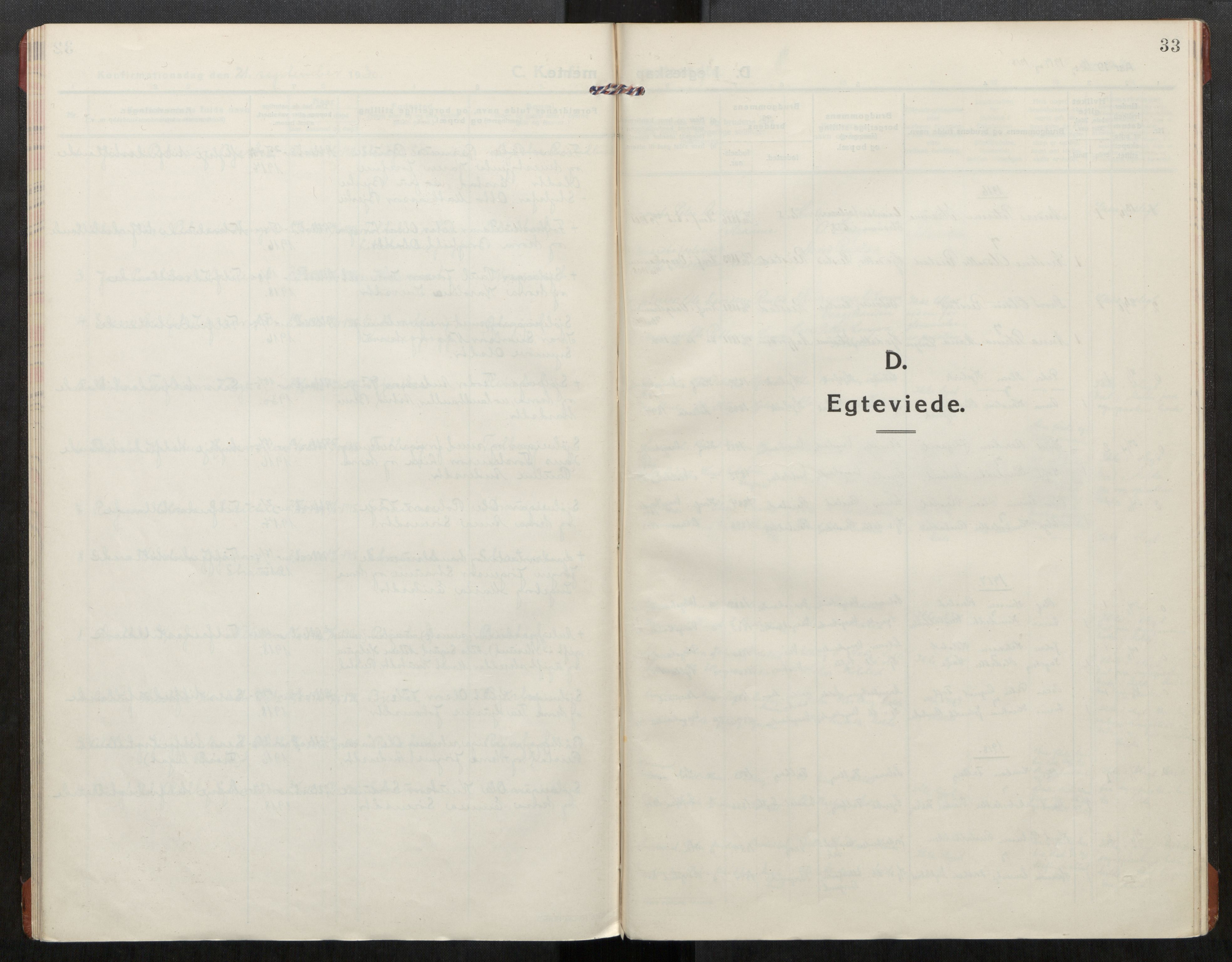 SAT, Grytten sokneprestkontor, Ministerialbok nr. 550A02, 1916-1931, s. 33