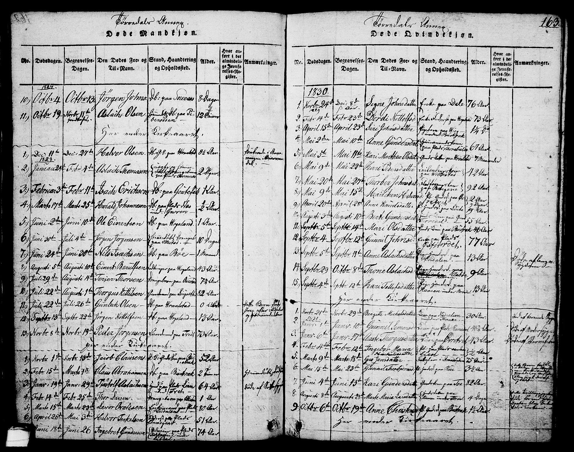SAKO, Drangedal kirkebøker, G/Ga/L0001: Klokkerbok nr. I 1 /2, 1814-1856, s. 163