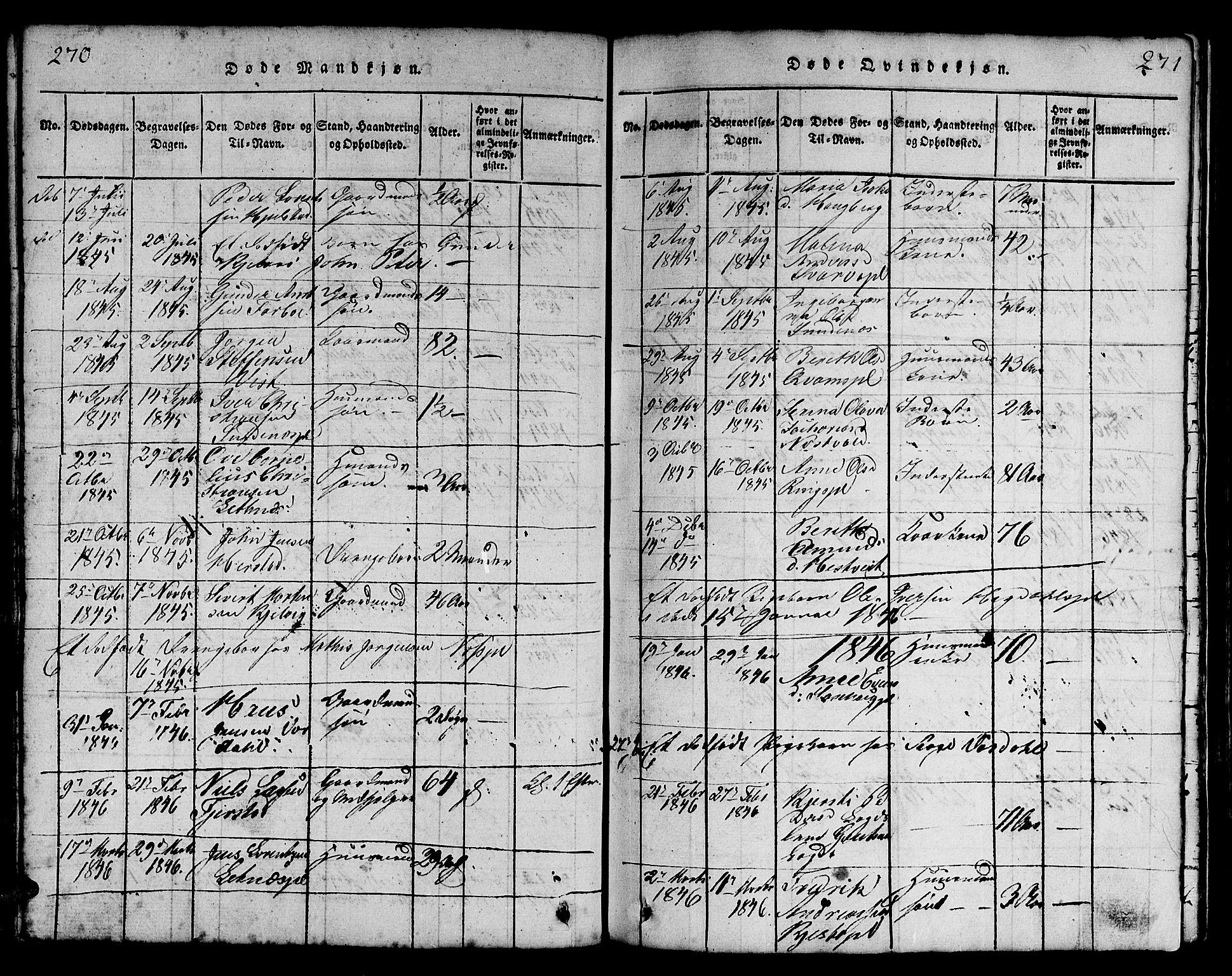 SAT, Ministerialprotokoller, klokkerbøker og fødselsregistre - Nord-Trøndelag, 730/L0298: Klokkerbok nr. 730C01, 1816-1849, s. 270-271