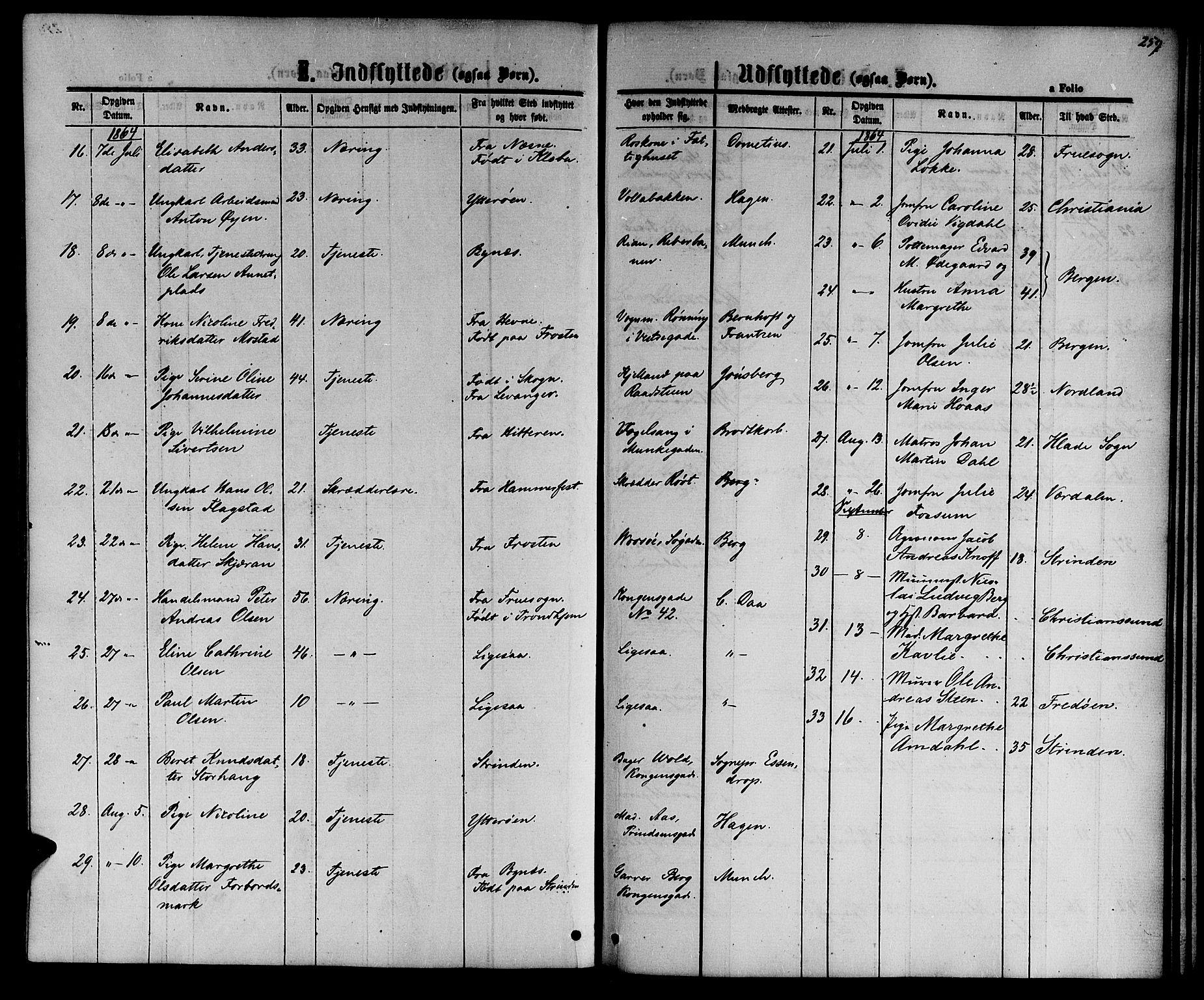 SAT, Ministerialprotokoller, klokkerbøker og fødselsregistre - Sør-Trøndelag, 601/L0087: Klokkerbok nr. 601C05, 1864-1881, s. 259