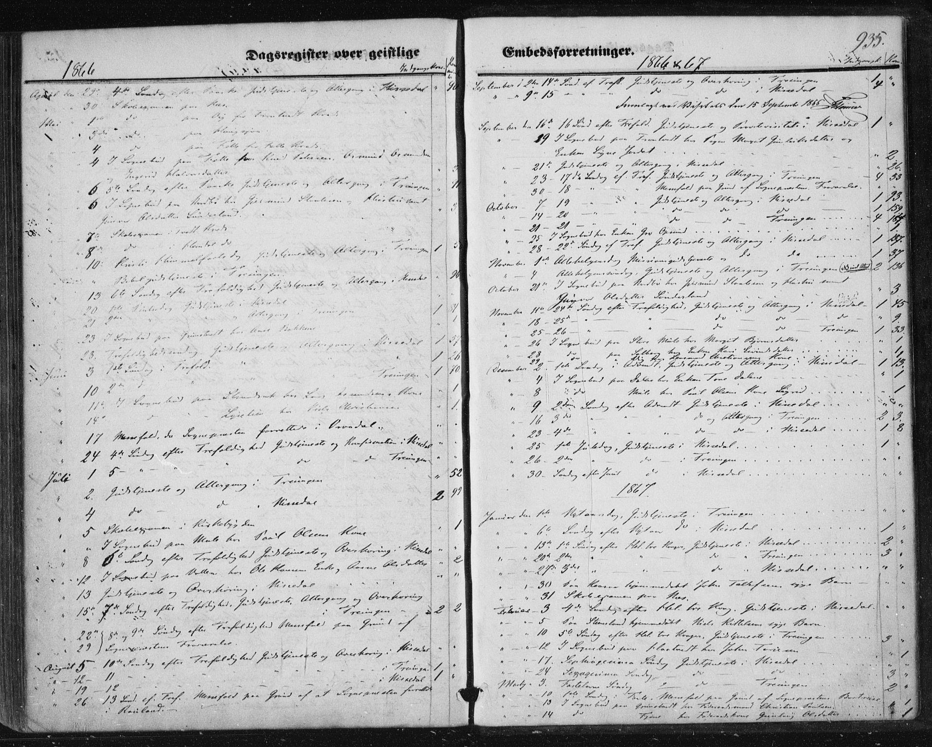 SAKO, Nissedal kirkebøker, F/Fa/L0003: Ministerialbok nr. I 3, 1846-1870, s. 934-935
