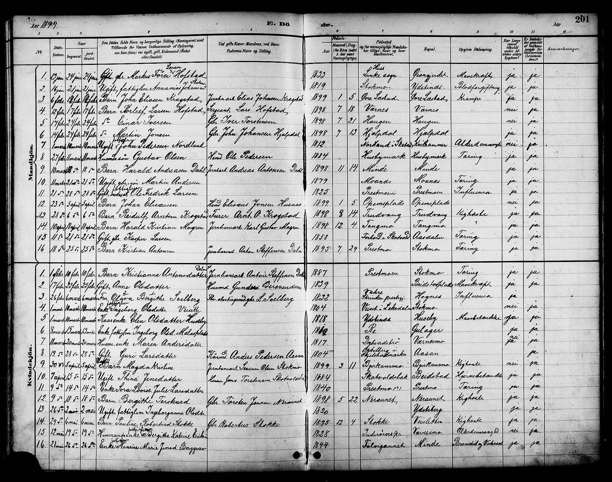 SAT, Ministerialprotokoller, klokkerbøker og fødselsregistre - Nord-Trøndelag, 709/L0087: Klokkerbok nr. 709C01, 1892-1913, s. 201