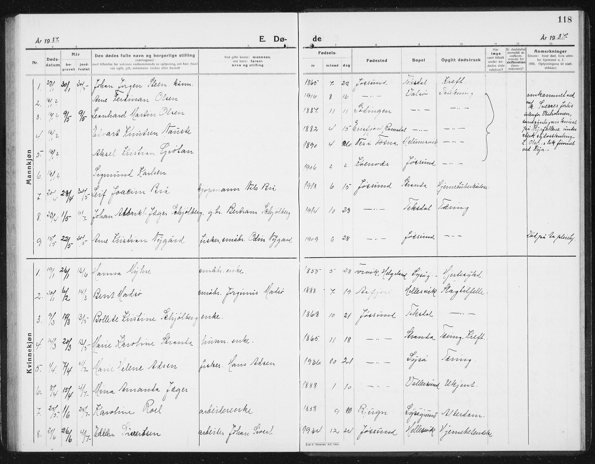 SAT, Ministerialprotokoller, klokkerbøker og fødselsregistre - Sør-Trøndelag, 654/L0667: Klokkerbok nr. 654C03, 1924-1939, s. 118