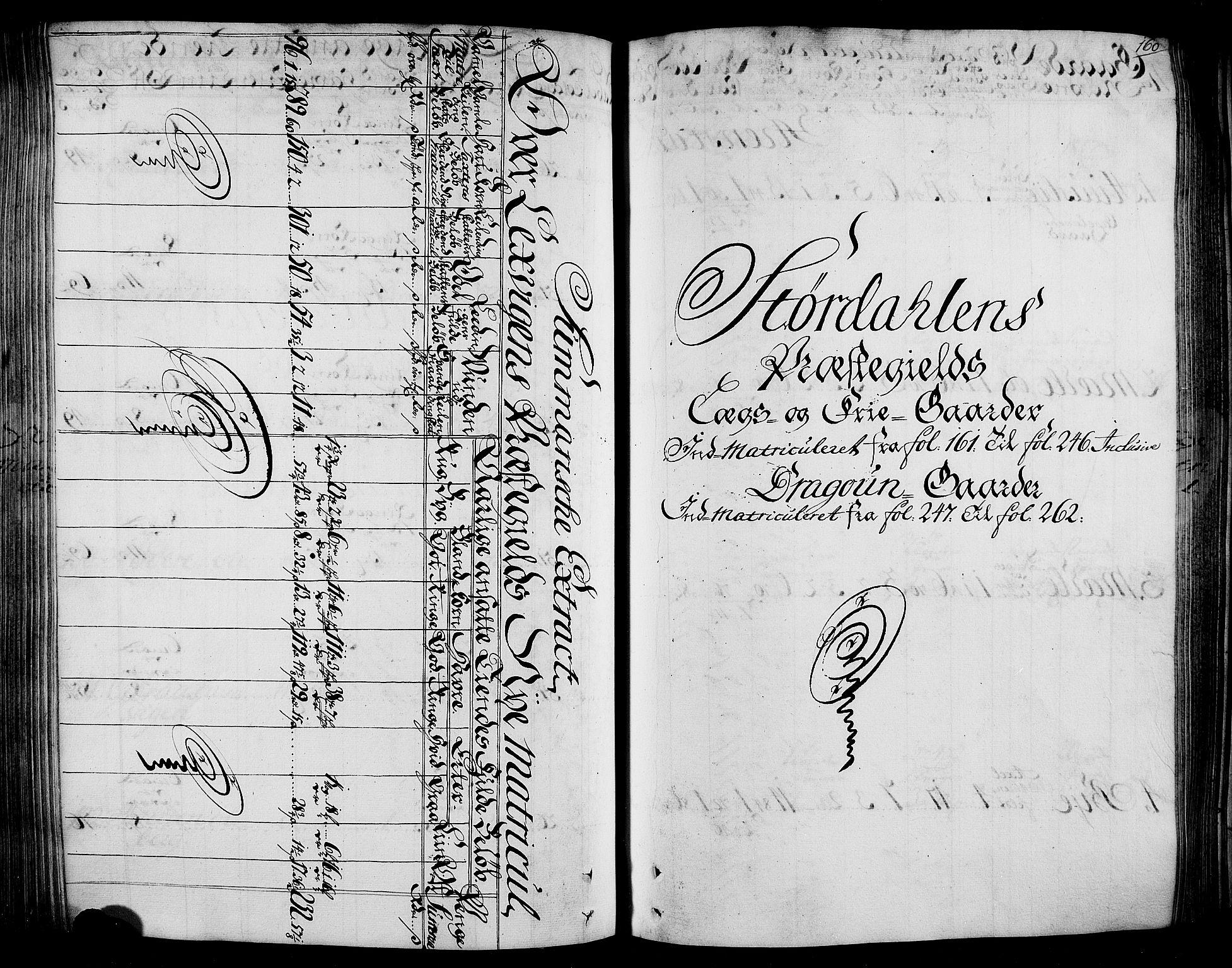 RA, Rentekammeret inntil 1814, Realistisk ordnet avdeling, N/Nb/Nbf/L0165: Stjørdal og Verdal matrikkelprotokoll, 1723, s. 159b-160a