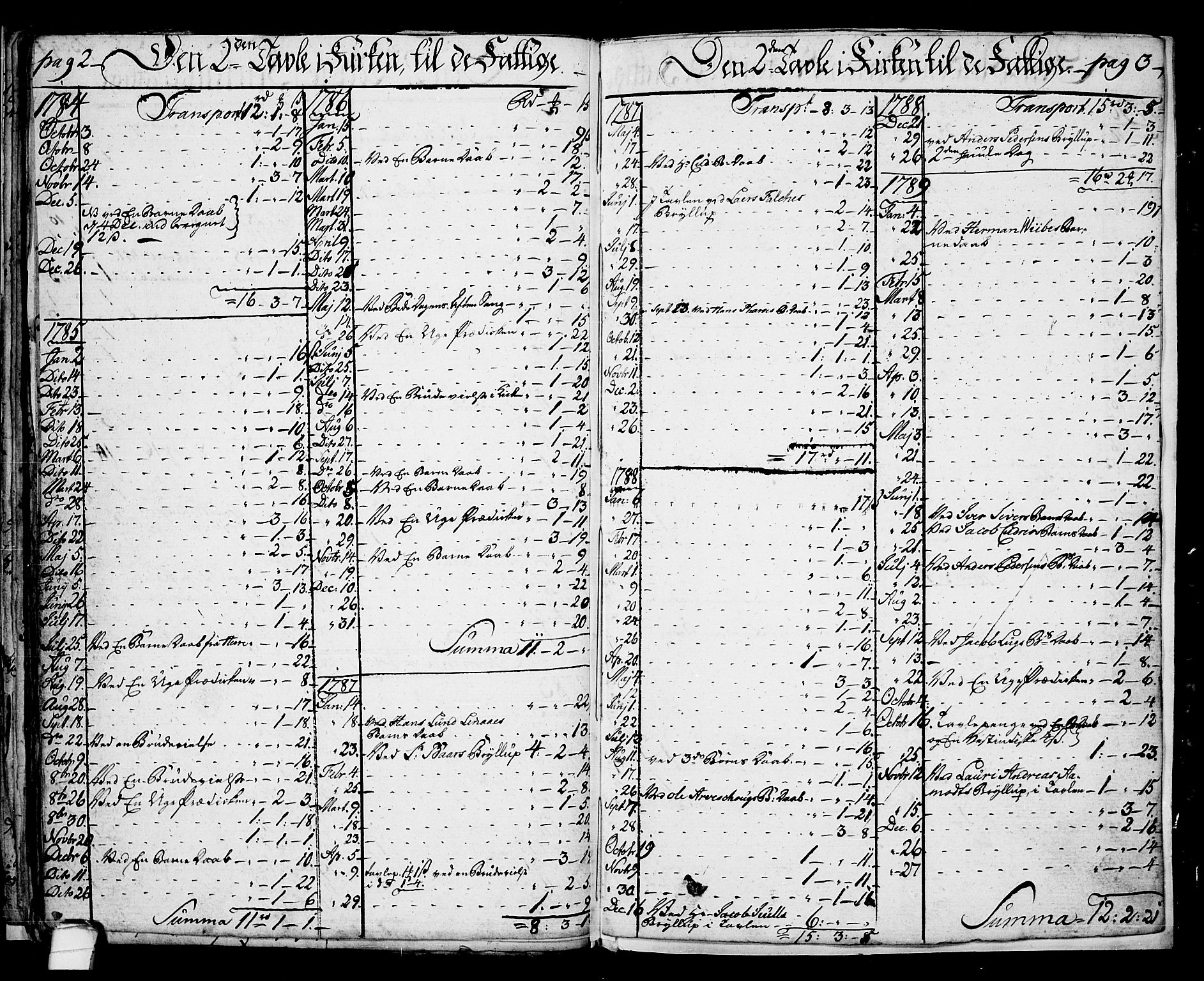 SAKO, Langesund kirkebøker, G/Ga/L0001: Klokkerbok nr. 1, 1783-1801, s. 2-3