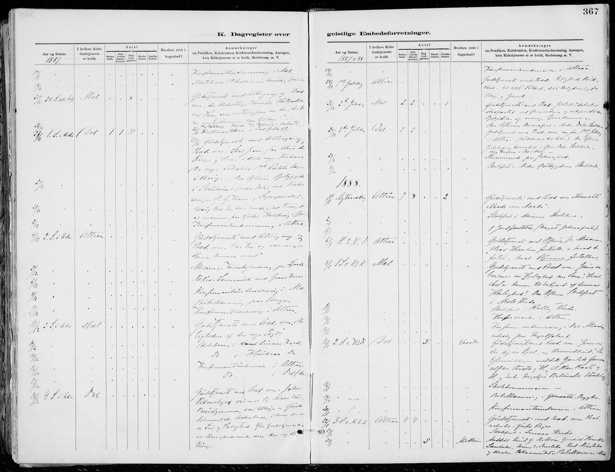 SAKO, Tinn kirkebøker, F/Fa/L0007: Ministerialbok nr. I 7, 1878-1922, s. 367
