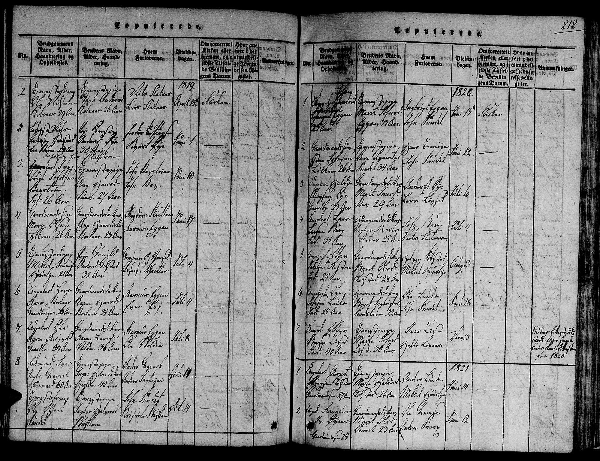 SAT, Ministerialprotokoller, klokkerbøker og fødselsregistre - Sør-Trøndelag, 691/L1067: Ministerialbok nr. 691A03 /3, 1816-1826, s. 212