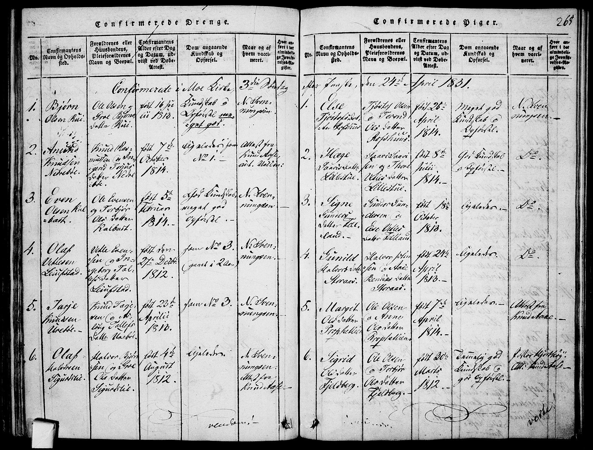 SAKO, Mo kirkebøker, F/Fa/L0004: Ministerialbok nr. I 4, 1814-1844, s. 265