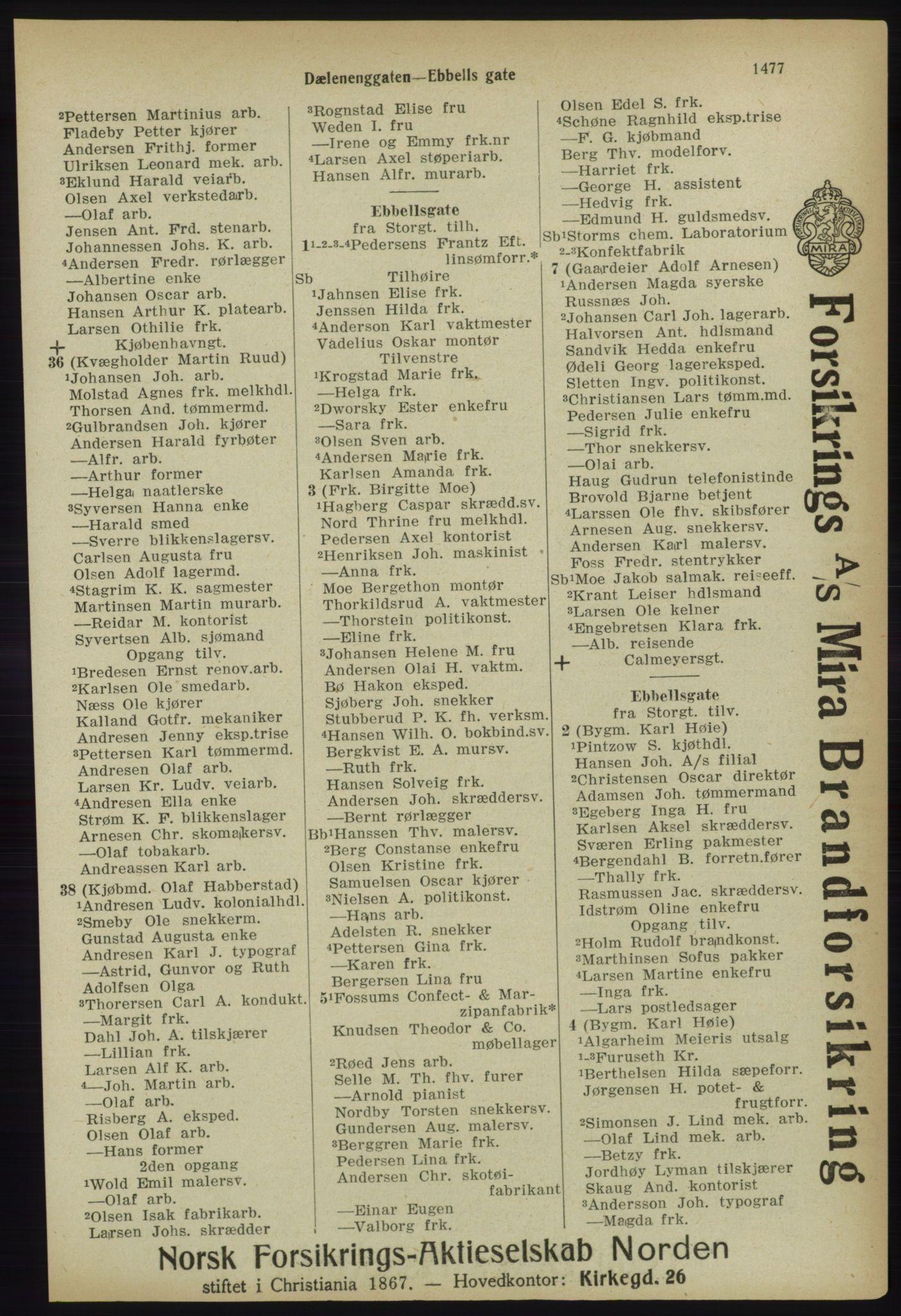 RA, Kristiania adressebok (publikasjon)*, 1918, s. 1477