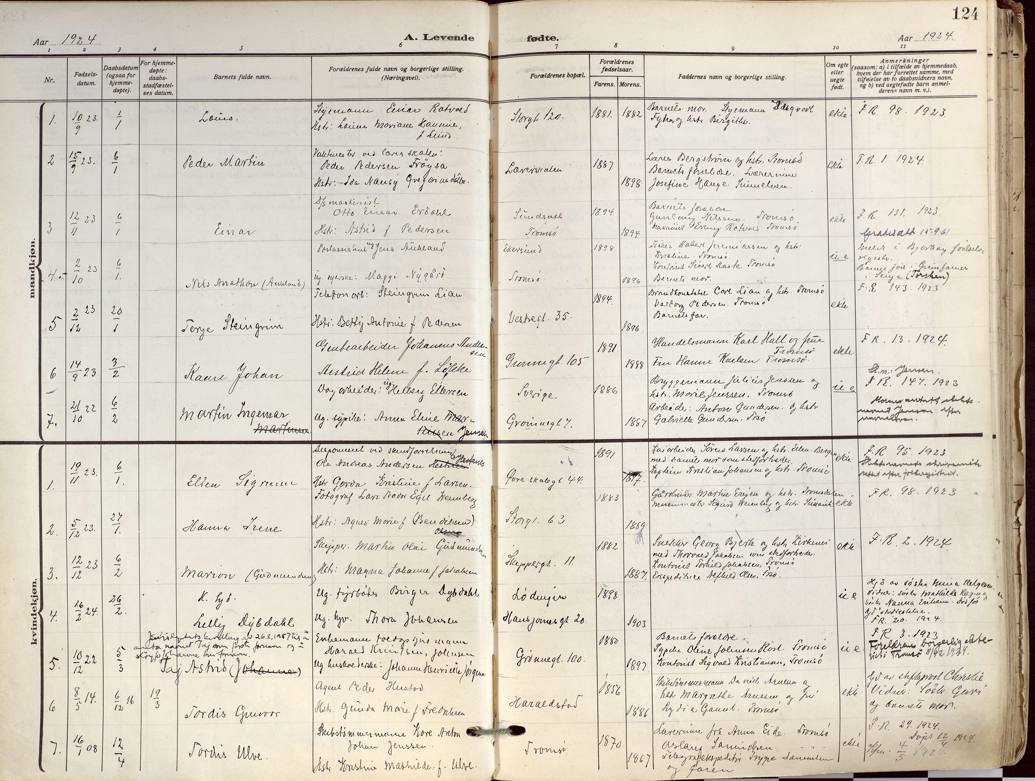 SATØ, Tromsø sokneprestkontor/stiftsprosti/domprosti, G/Ga/L0019kirke: Ministerialbok nr. 19, 1917-1927, s. 124