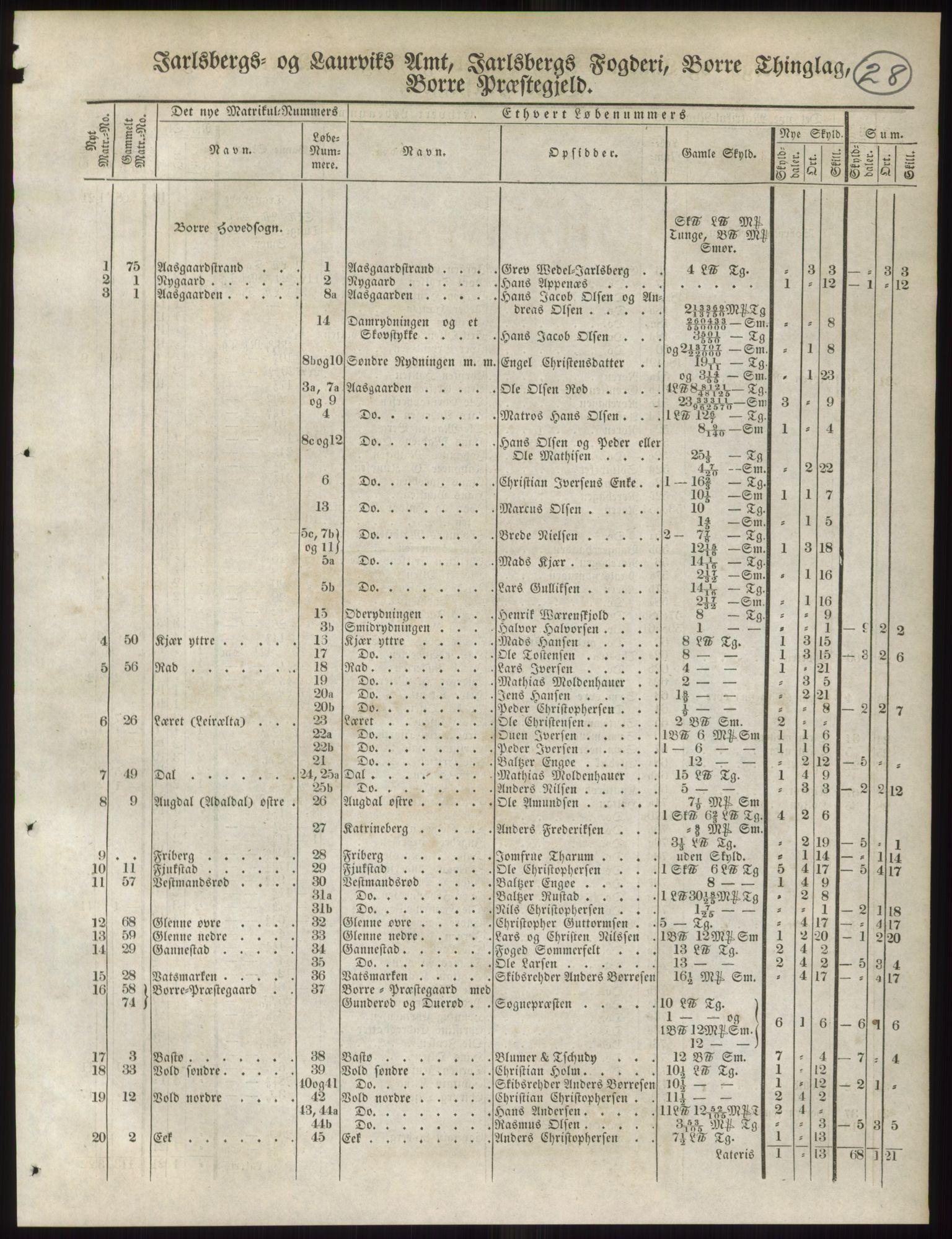 PUBL, Andre publikasjoner, -/Bind 6: Jarlsberg og Larvik amt, 1838, s. 46