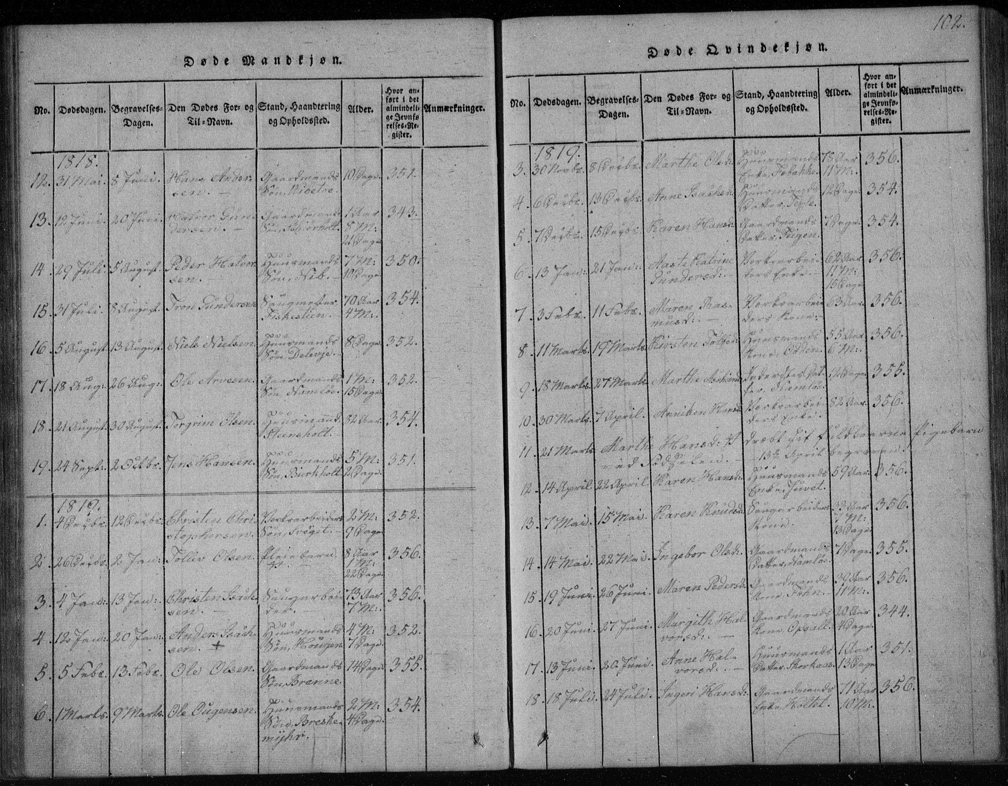 SAKO, Holla kirkebøker, F/Fa/L0003: Ministerialbok nr. 3, 1815-1830, s. 102