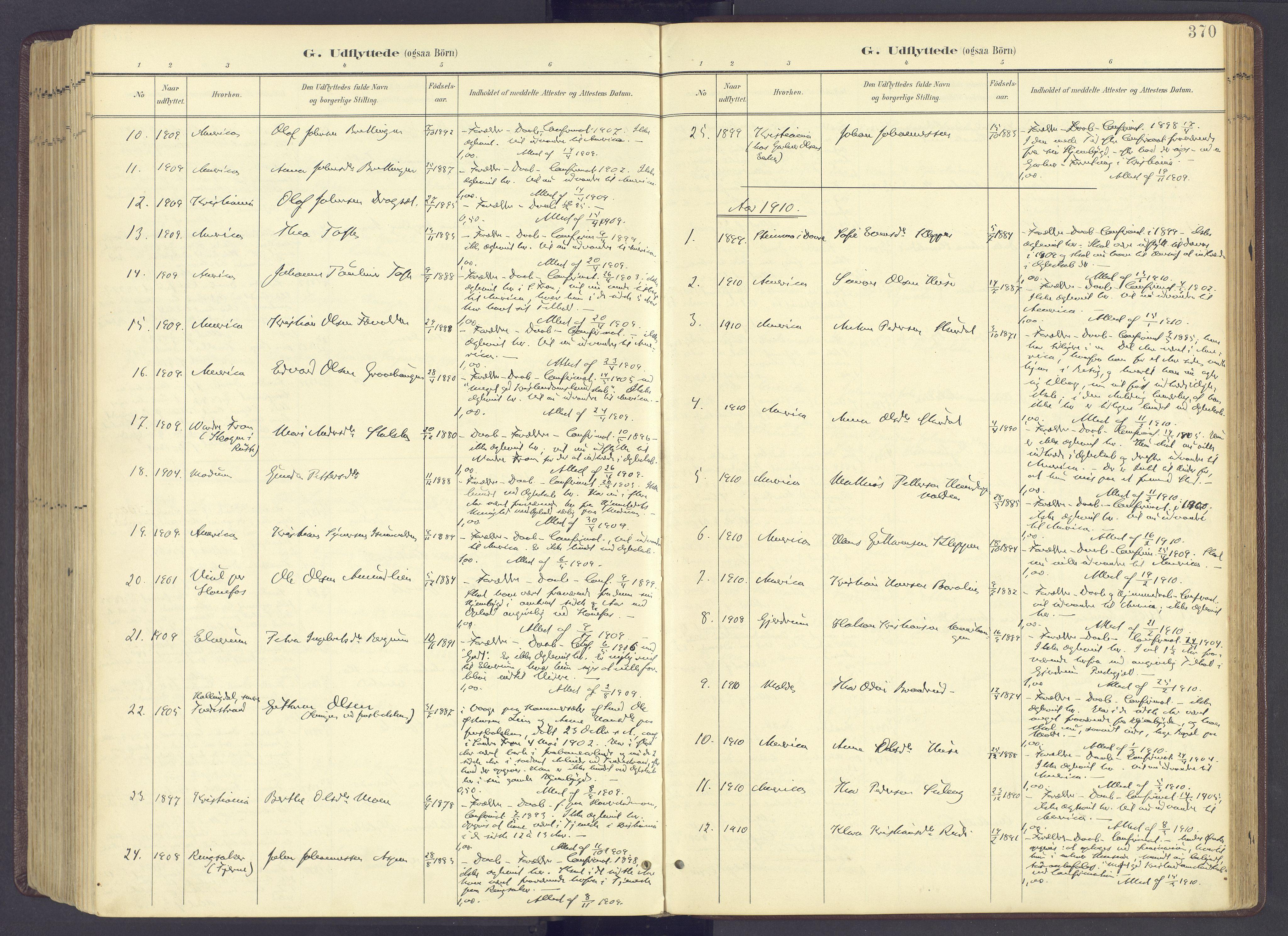 SAH, Sør-Fron prestekontor, H/Ha/Haa/L0004: Ministerialbok nr. 4, 1898-1919, s. 370