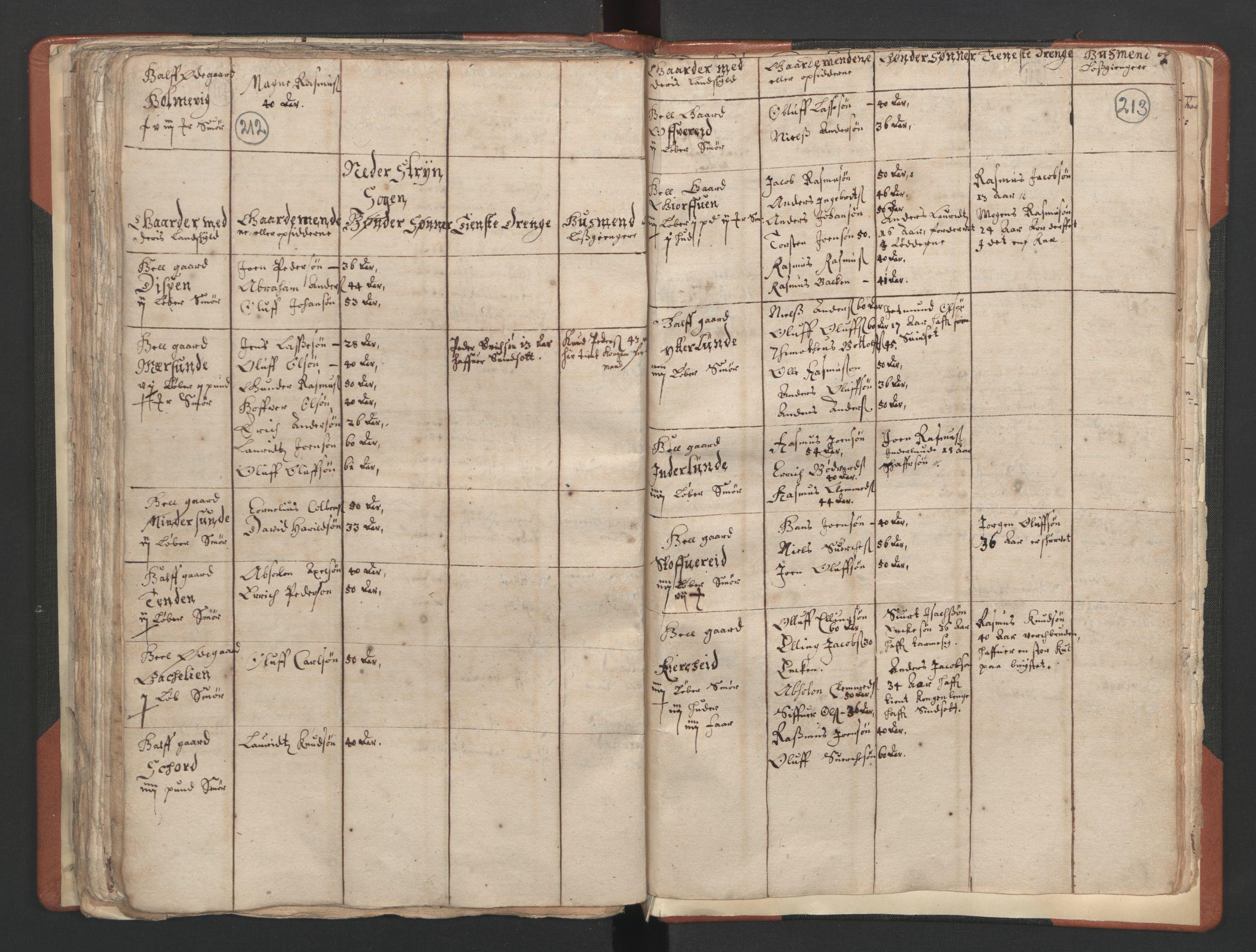 RA, Sogneprestenes manntall 1664-1666, nr. 25: Nordfjord prosti, 1664-1666, s. 212-213