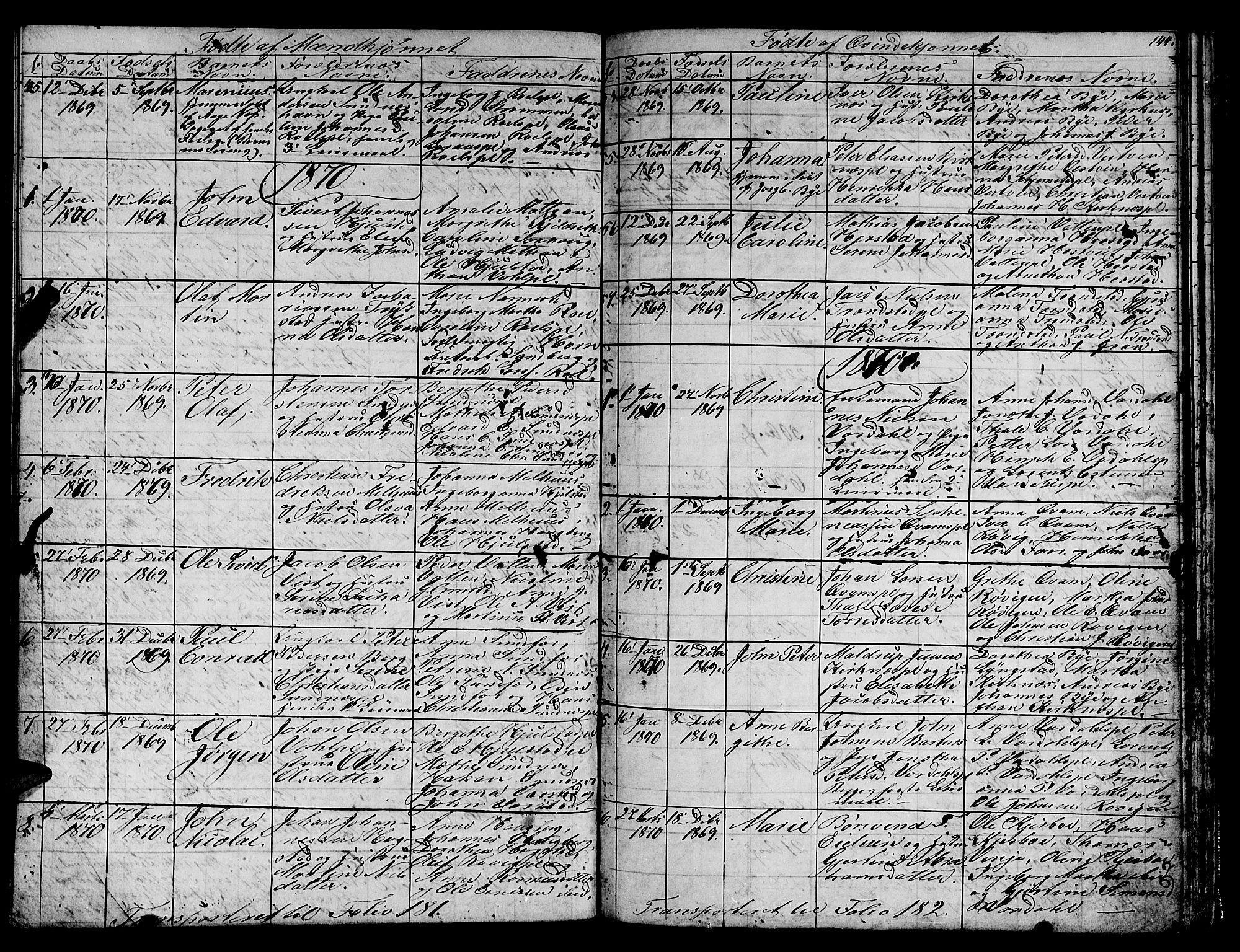 SAT, Ministerialprotokoller, klokkerbøker og fødselsregistre - Nord-Trøndelag, 730/L0299: Klokkerbok nr. 730C02, 1849-1871, s. 144