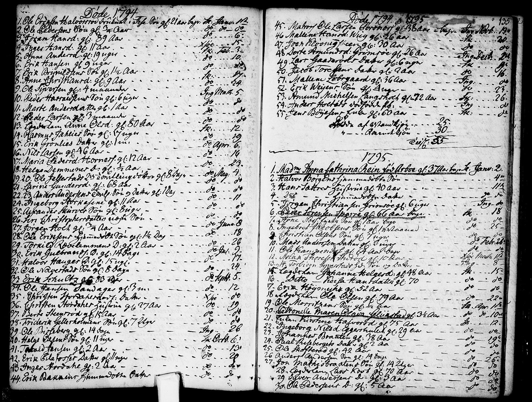 SAO, Skjeberg prestekontor Kirkebøker, F/Fa/L0003: Ministerialbok nr. I 3, 1792-1814, s. 135
