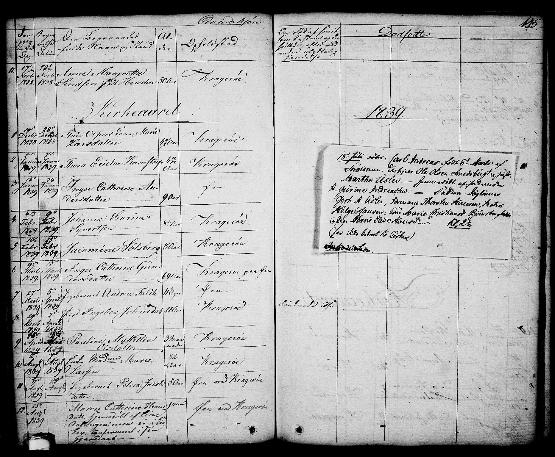SAKO, Kragerø kirkebøker, G/Ga/L0003: Klokkerbok nr. 3, 1832-1852, s. 145