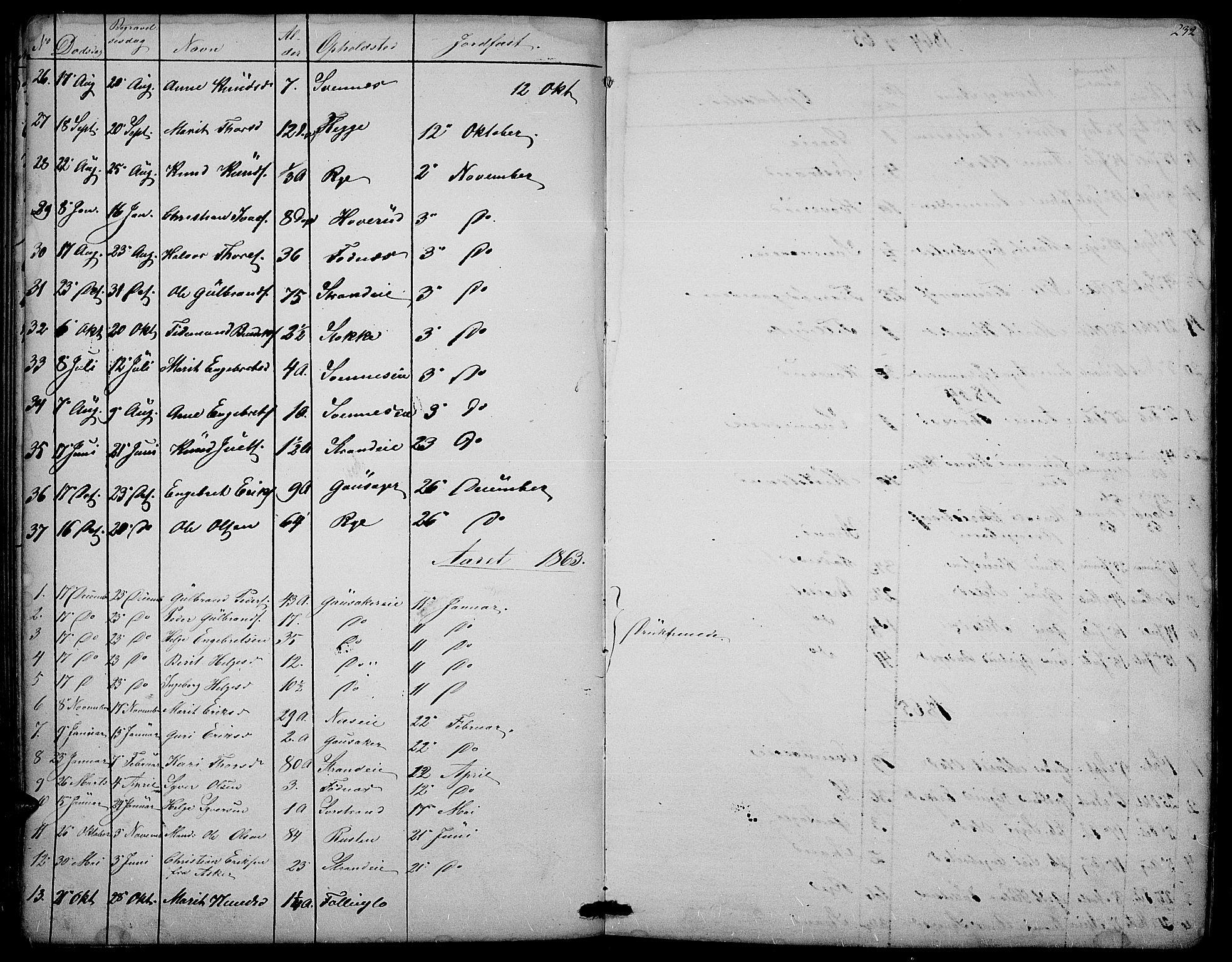 SAH, Nord-Aurdal prestekontor, Klokkerbok nr. 3, 1842-1882, s. 232