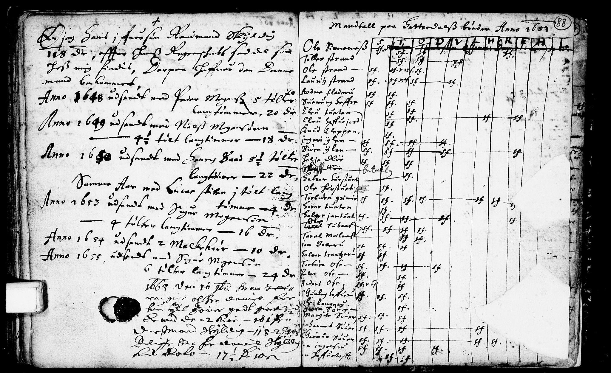 SAKO, Heddal kirkebøker, F/Fa/L0001: Ministerialbok nr. I 1, 1648-1699, s. 88