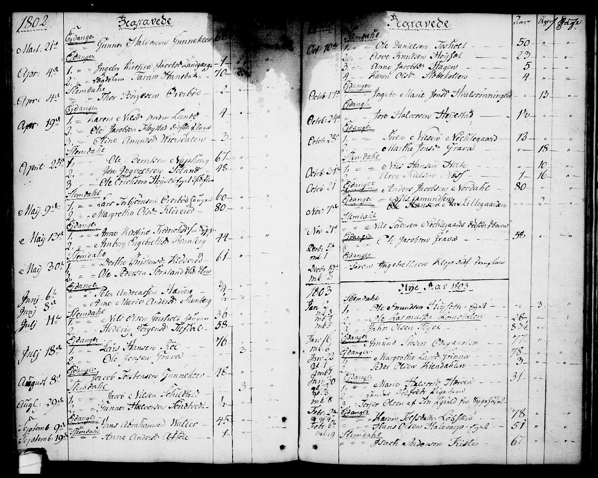 SAKO, Eidanger kirkebøker, F/Fa/L0006: Ministerialbok nr. 6, 1764-1814, s. 187