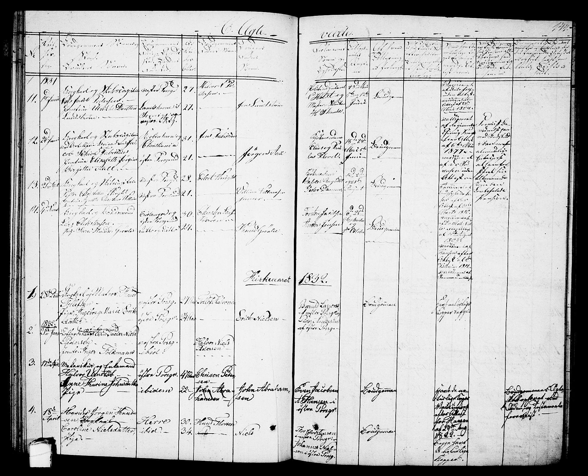 SAKO, Porsgrunn kirkebøker , G/Gb/L0002: Klokkerbok nr. II 2, 1828-1841, s. 144