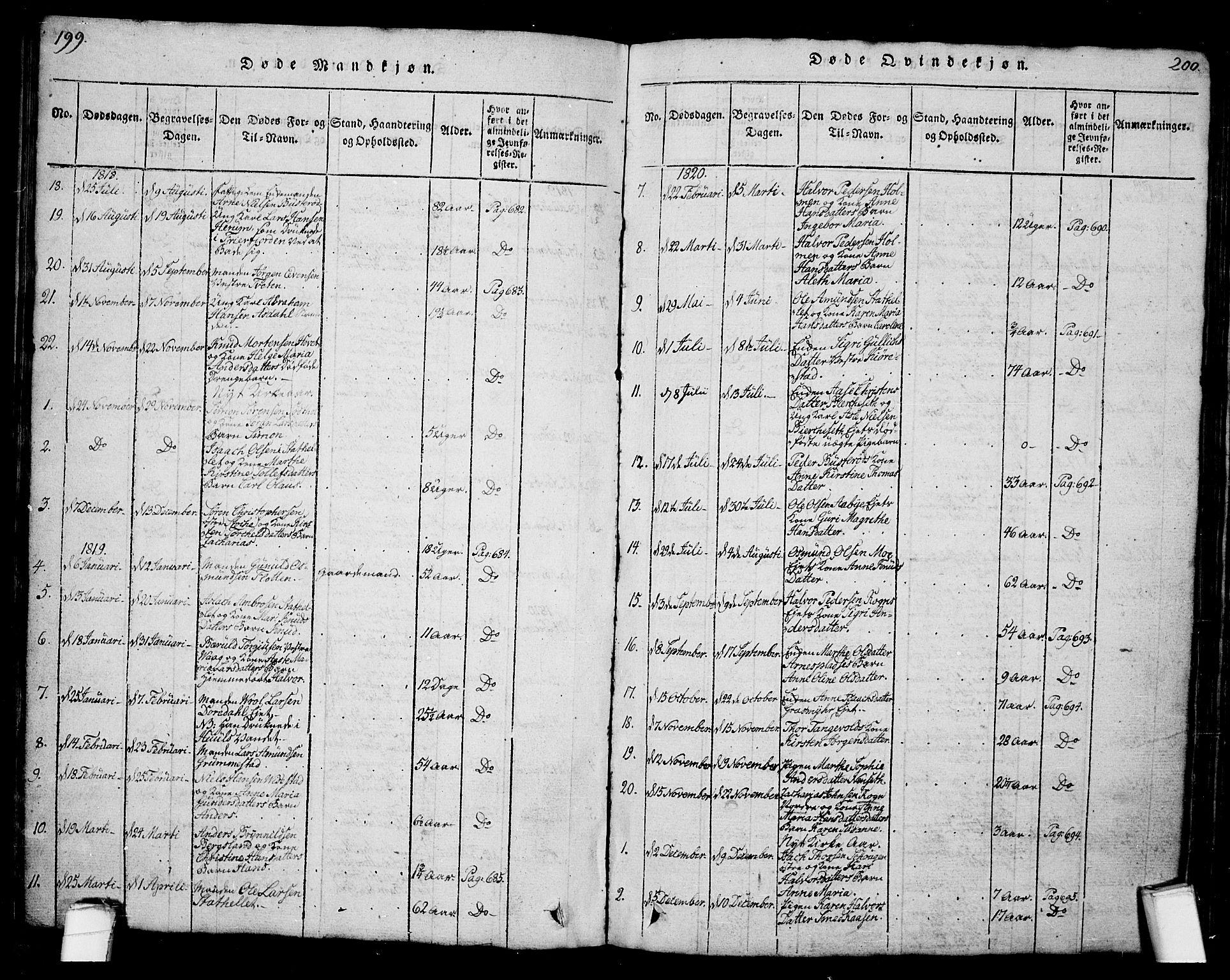 SAKO, Bamble kirkebøker, G/Ga/L0005: Klokkerbok nr. I 5, 1814-1855, s. 199-200