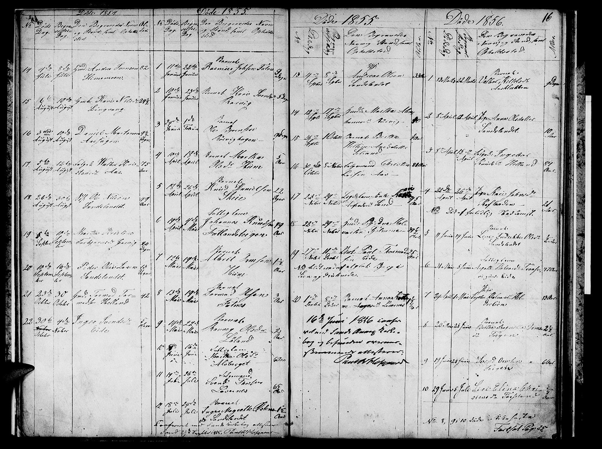 SAST, Sand sokneprestkontor, IV/L0002: Klokkerbok nr. B 2, 1852-1871, s. 16