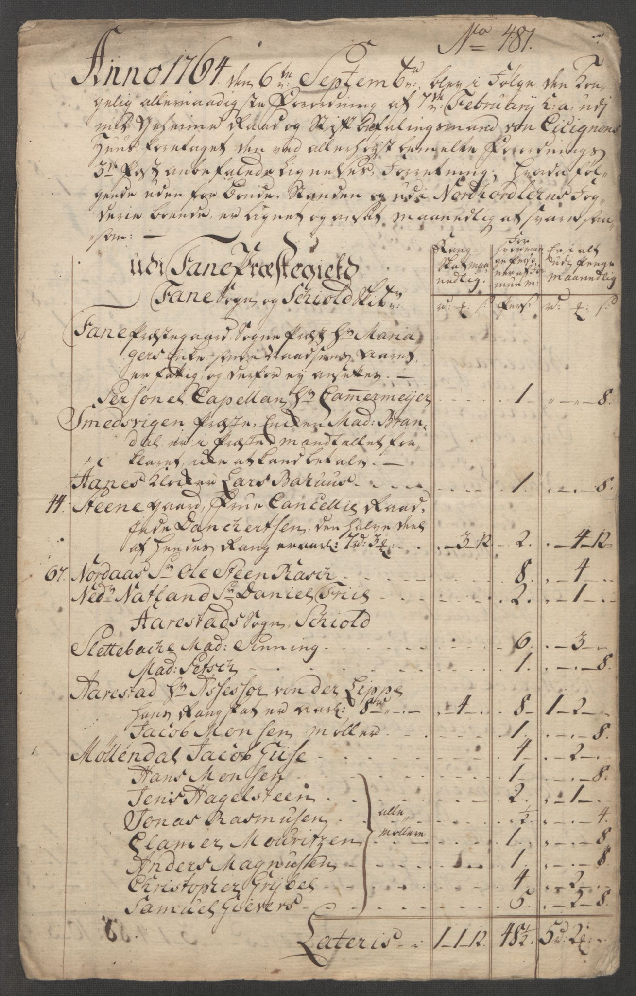 RA, Rentekammeret inntil 1814, Reviderte regnskaper, Fogderegnskap, R51/L3303: Ekstraskatten Nordhordland og Voss, 1762-1772, s. 462