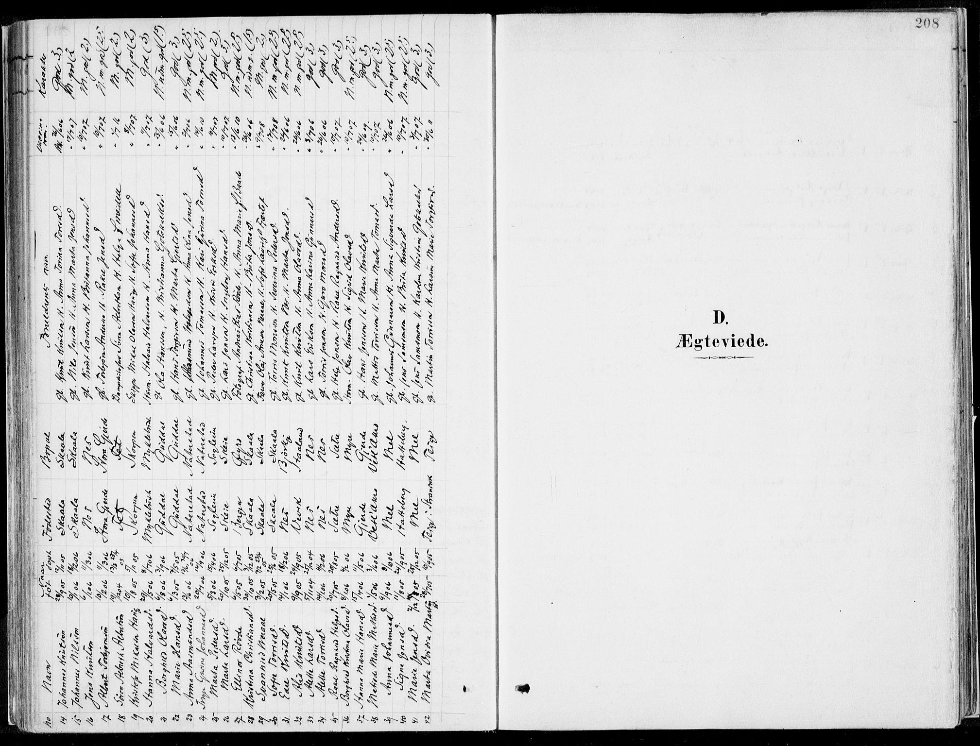 SAB, Kvinnherad Sokneprestembete, H/Haa: Ministerialbok nr. B  1, 1887-1921, s. 208