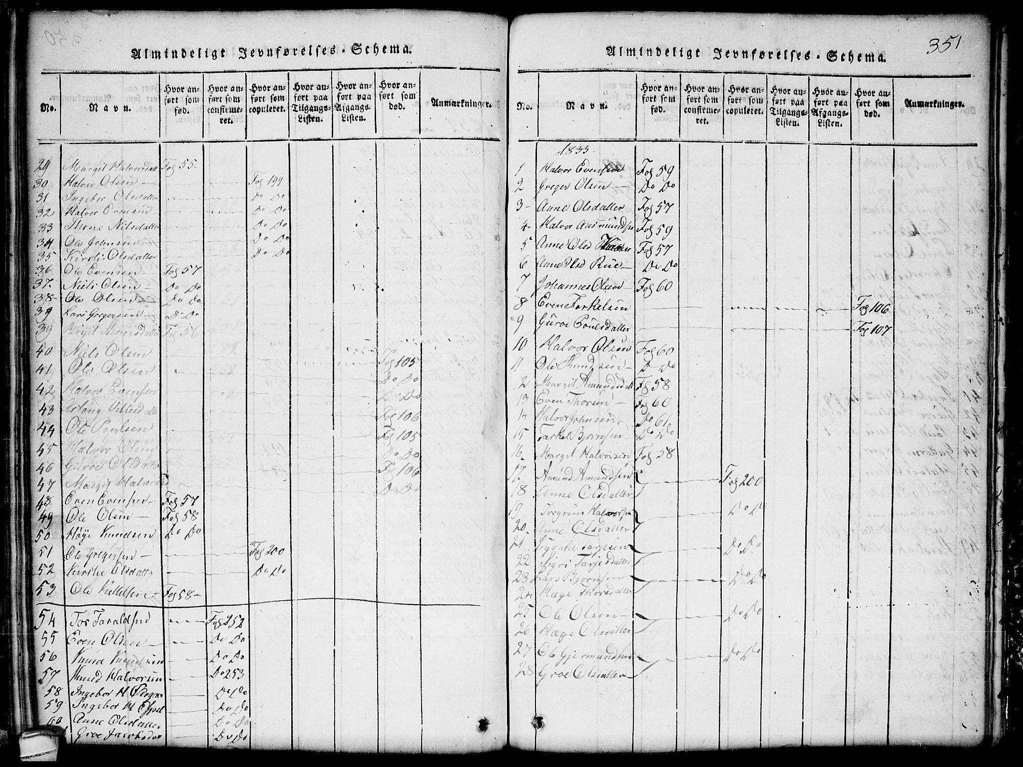 SAKO, Seljord kirkebøker, G/Gb/L0002: Klokkerbok nr. II 2, 1815-1854, s. 351
