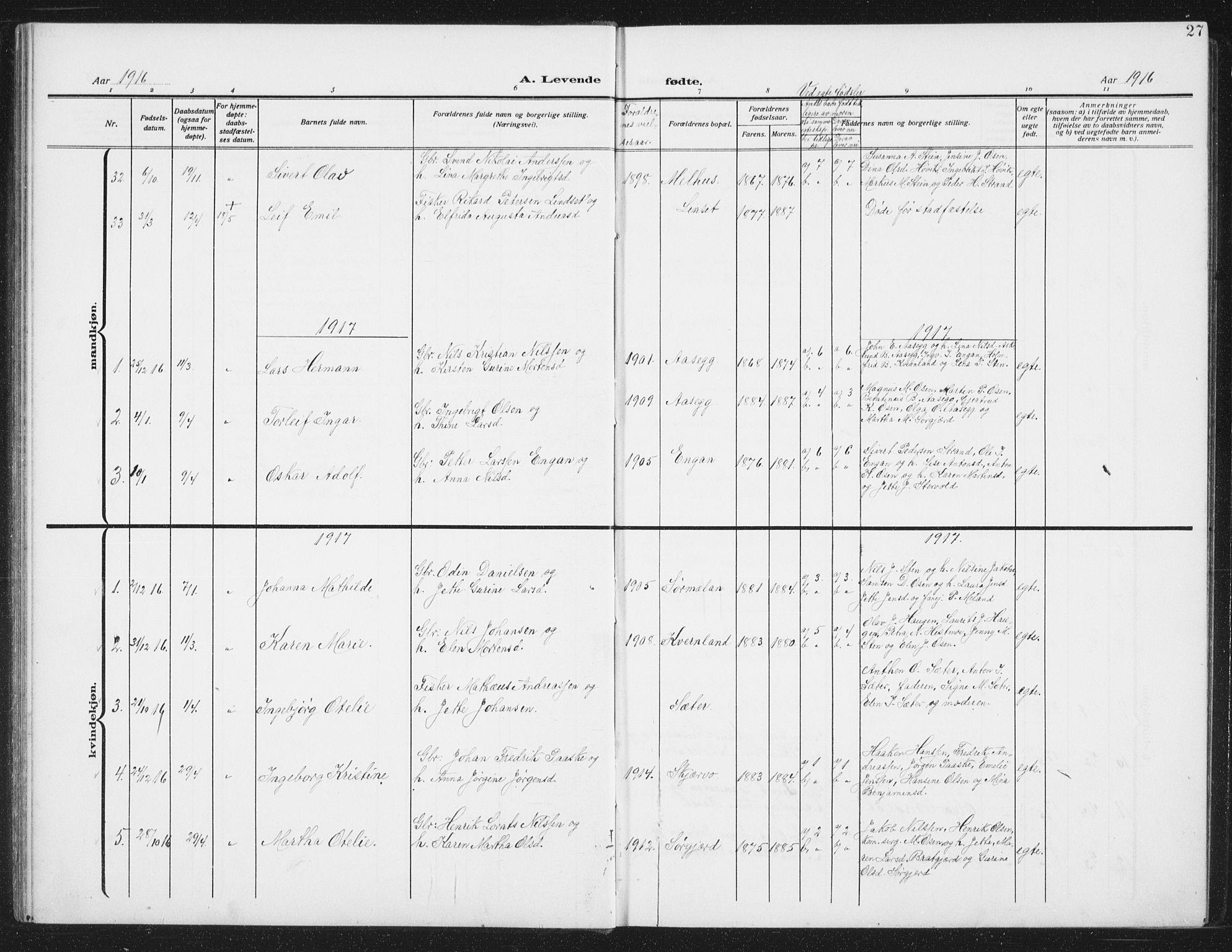 SAT, Ministerialprotokoller, klokkerbøker og fødselsregistre - Sør-Trøndelag, 658/L0727: Klokkerbok nr. 658C03, 1909-1935, s. 27