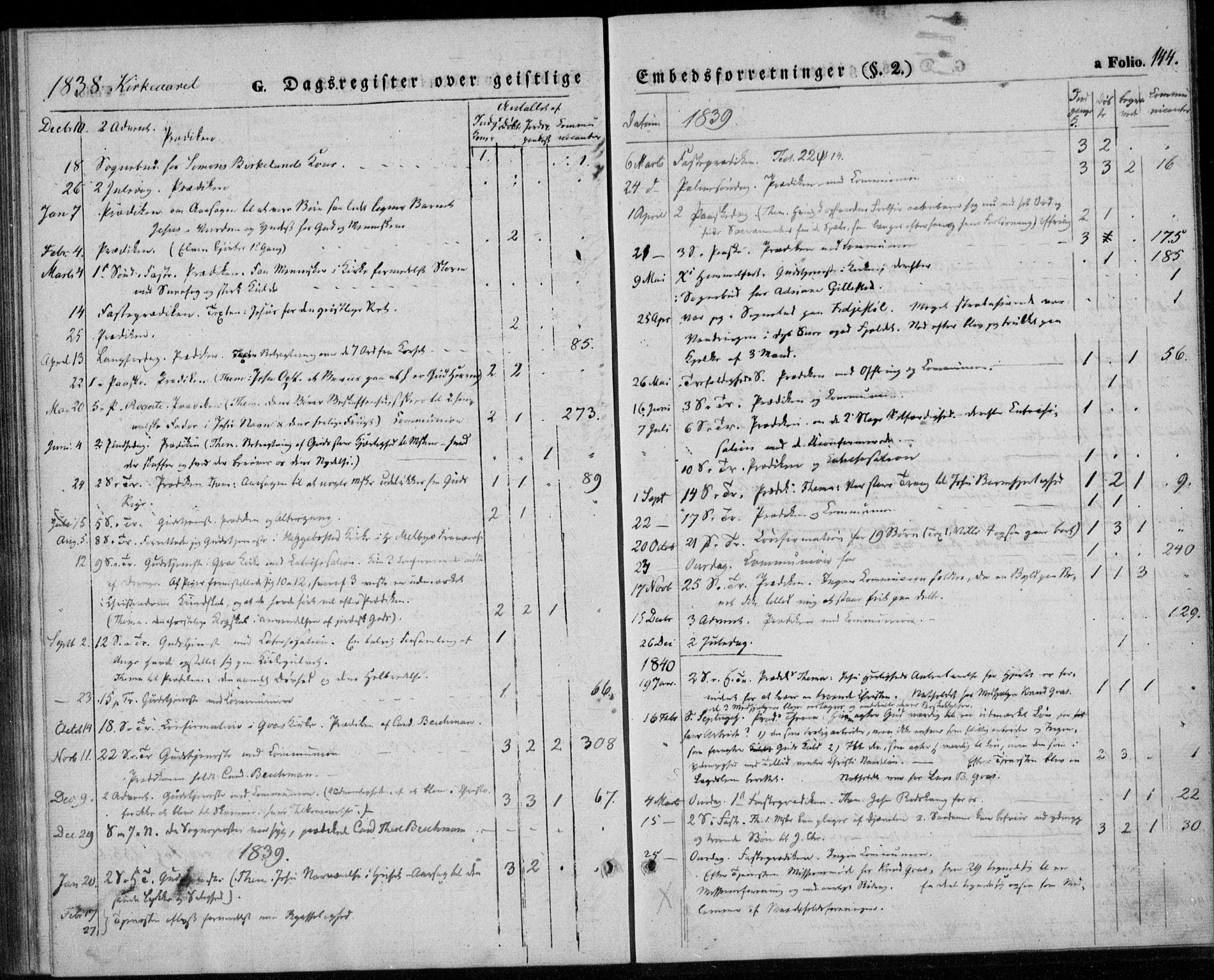 SAK, Lyngdal sokneprestkontor, F/Fa/Fab/L0001: Ministerialbok nr. A 1, 1838-1860, s. 144