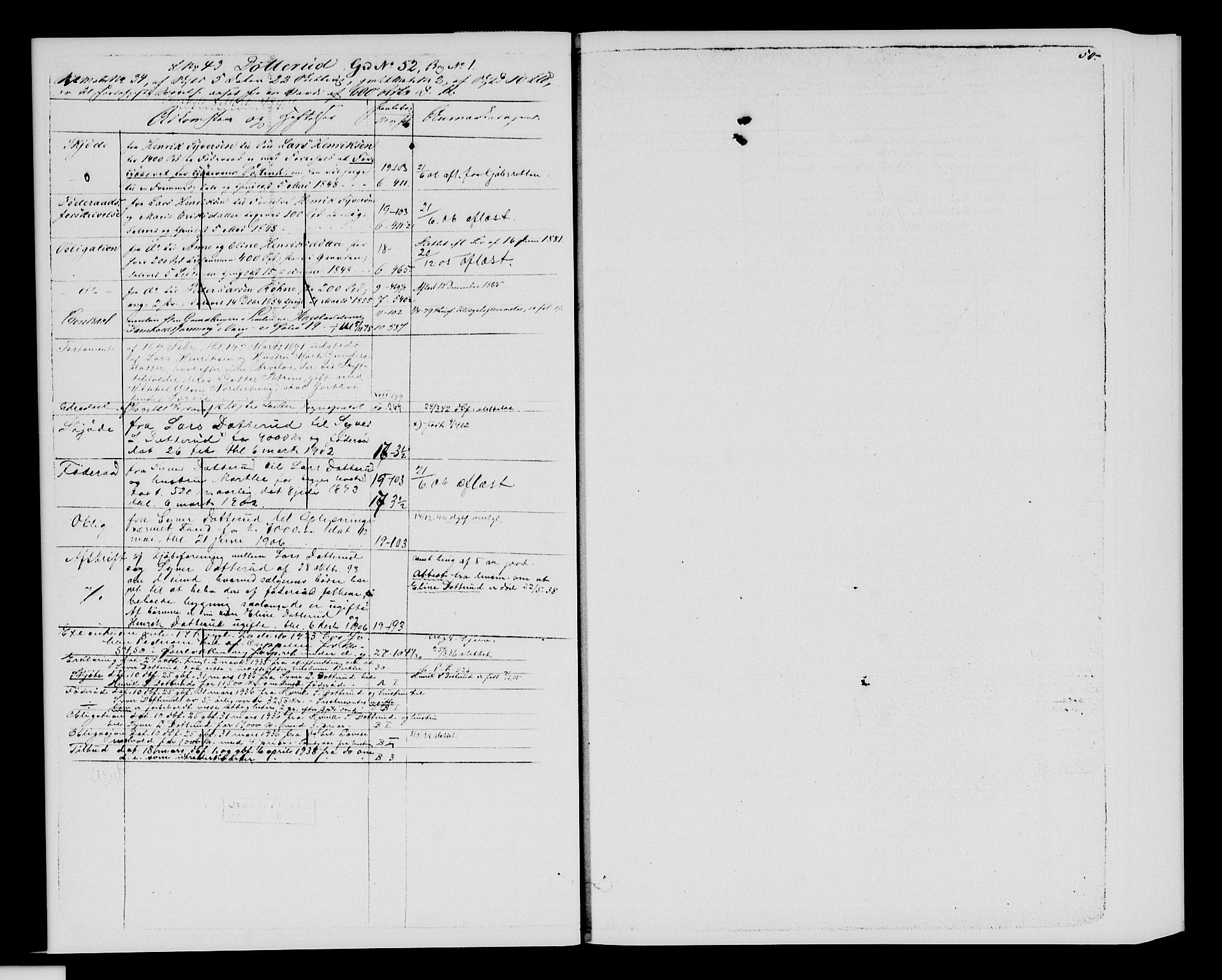 SAH, Sør-Hedmark sorenskriveri, H/Ha/Hac/Hacc/L0001: Panteregister nr. 3.1, 1855-1943, s. 50