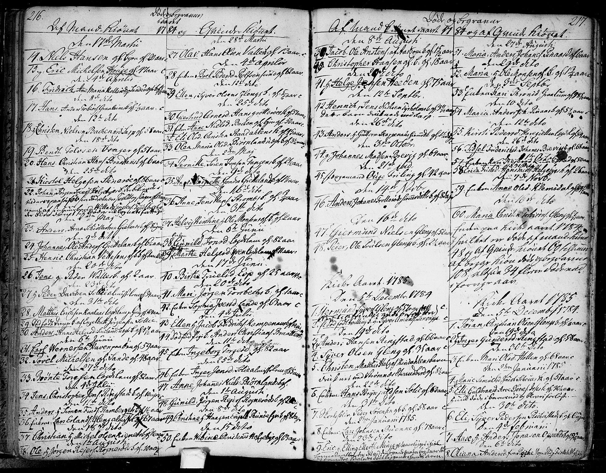 SAO, Tune prestekontor Kirkebøker, F/Fa/L0003: Ministerialbok nr. 3, 1781-1796, s. 216-217