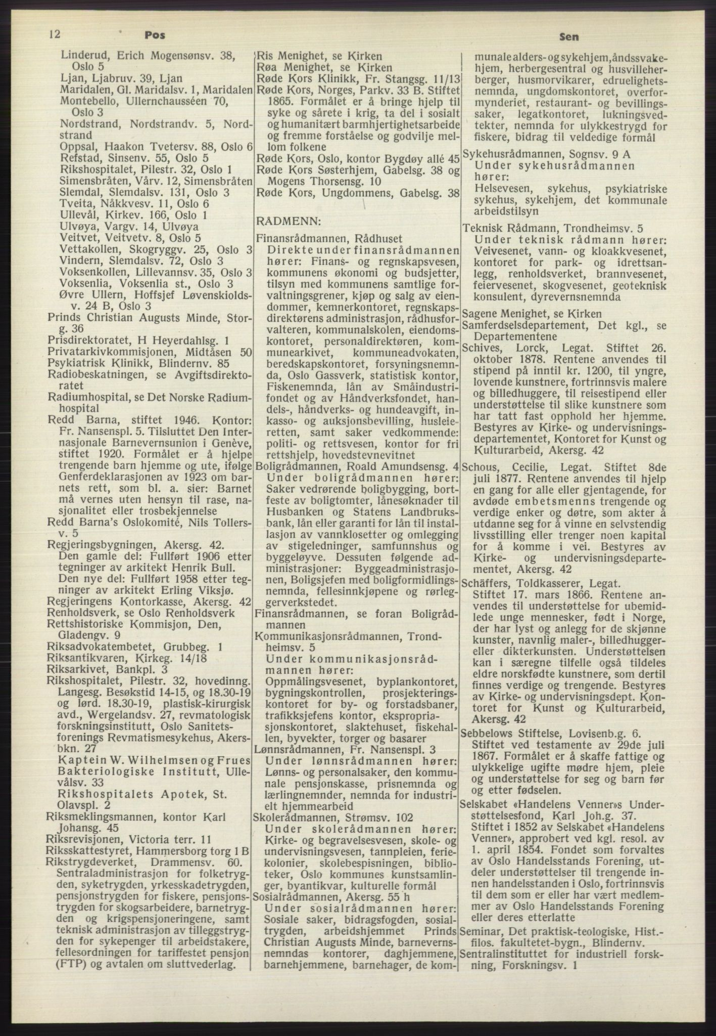 RA, Oslo adressebok (publikasjon)*, 1970-1971, s. 12