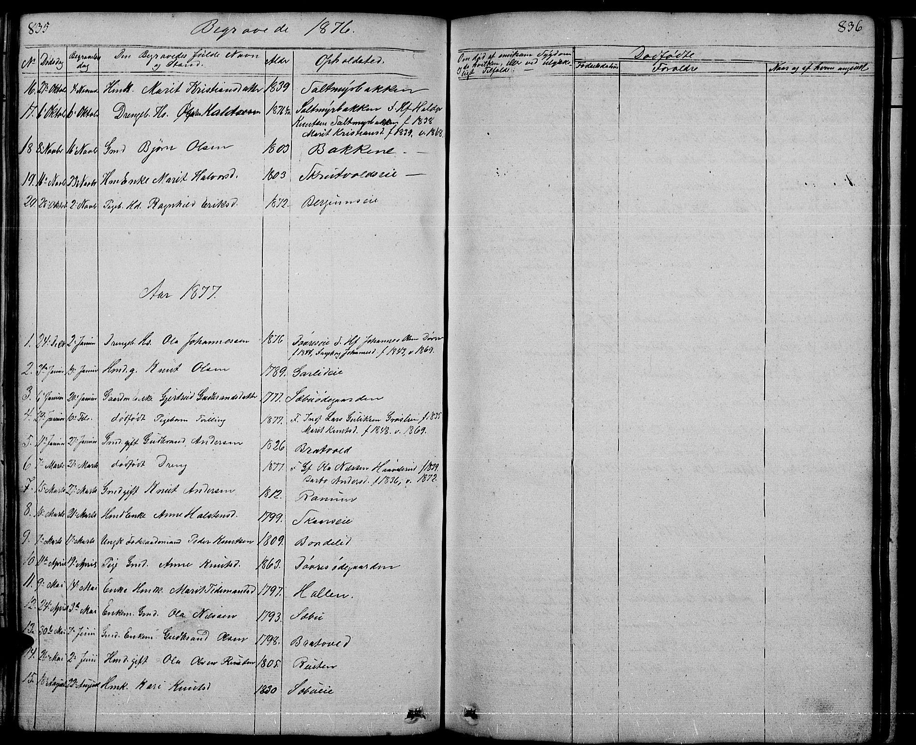 SAH, Nord-Aurdal prestekontor, Klokkerbok nr. 1, 1834-1887, s. 835-836