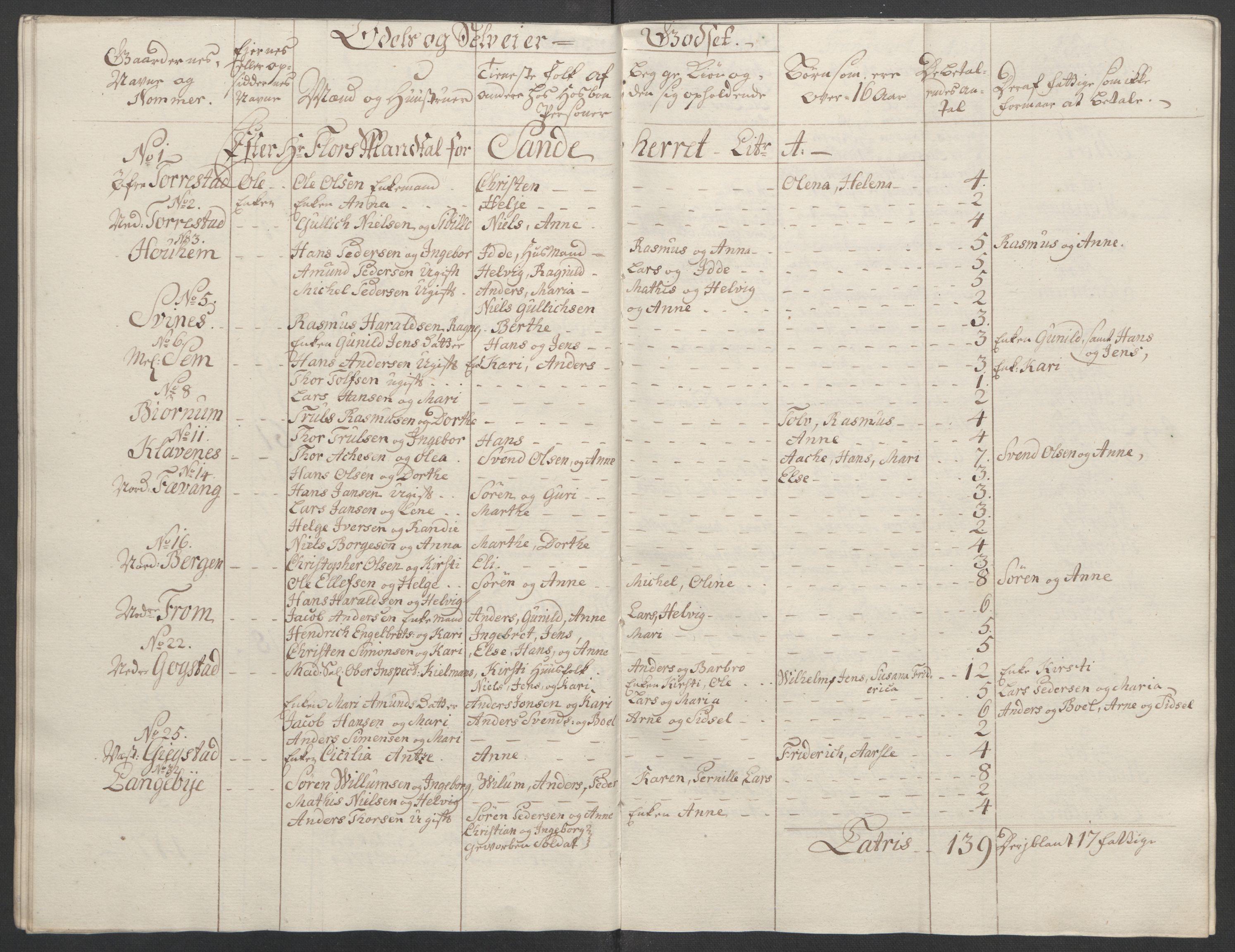 RA, Rentekammeret inntil 1814, Reviderte regnskaper, Fogderegnskap, R33/L2033: Ekstraskatten Larvik grevskap, 1762-1764, s. 518