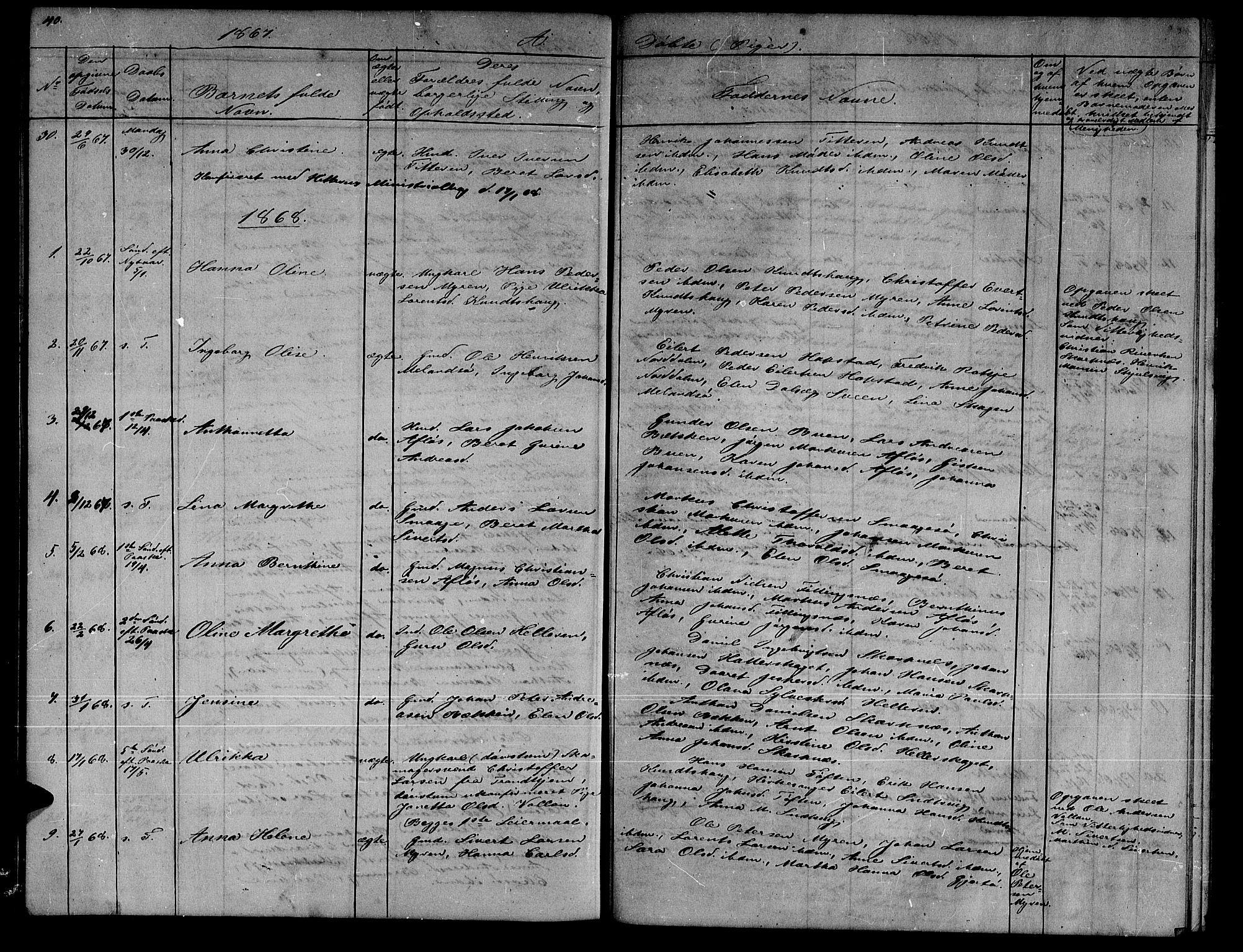 SAT, Ministerialprotokoller, klokkerbøker og fødselsregistre - Sør-Trøndelag, 634/L0539: Klokkerbok nr. 634C01, 1866-1873, s. 40