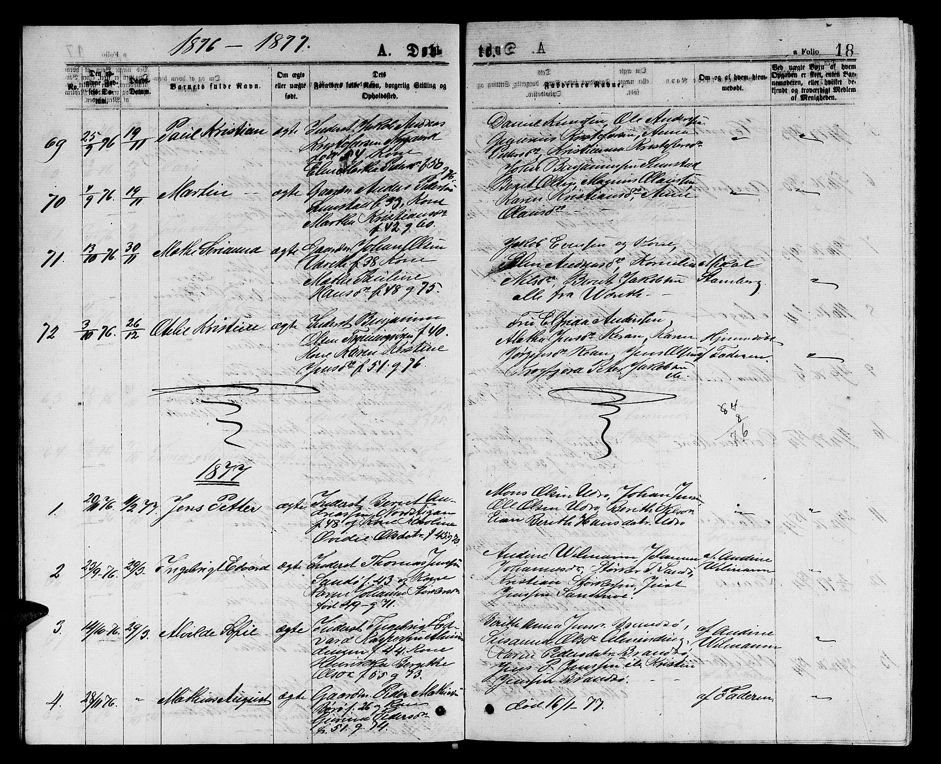 SAT, Ministerialprotokoller, klokkerbøker og fødselsregistre - Sør-Trøndelag, 657/L0715: Klokkerbok nr. 657C02, 1873-1888, s. 18