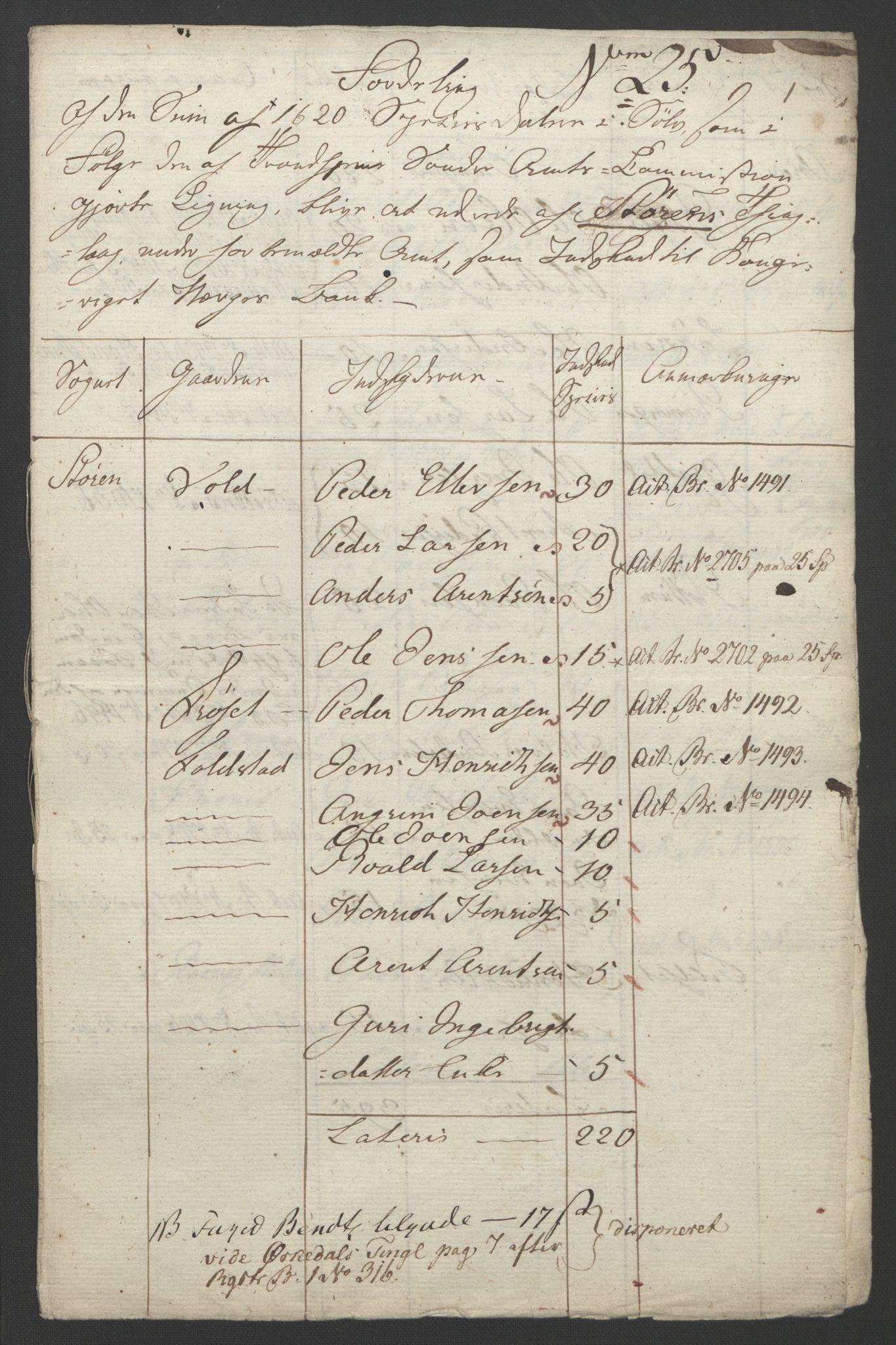 NOBA, Norges Bank/Sølvskatten 1816*, 1816-1821, s. 114