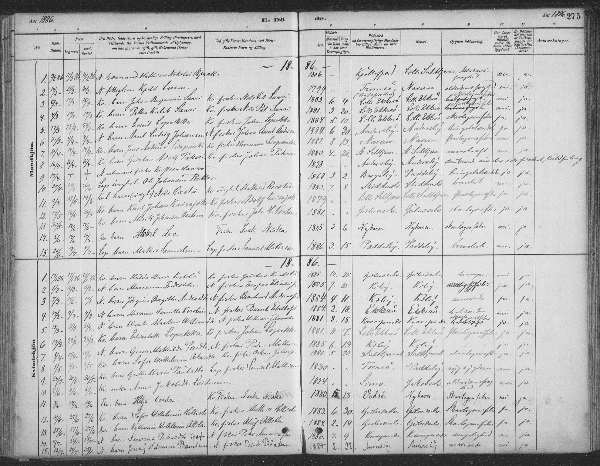 SATØ, Vadsø sokneprestkontor, H/Ha/L0009kirke: Ministerialbok nr. 9, 1881-1917, s. 275