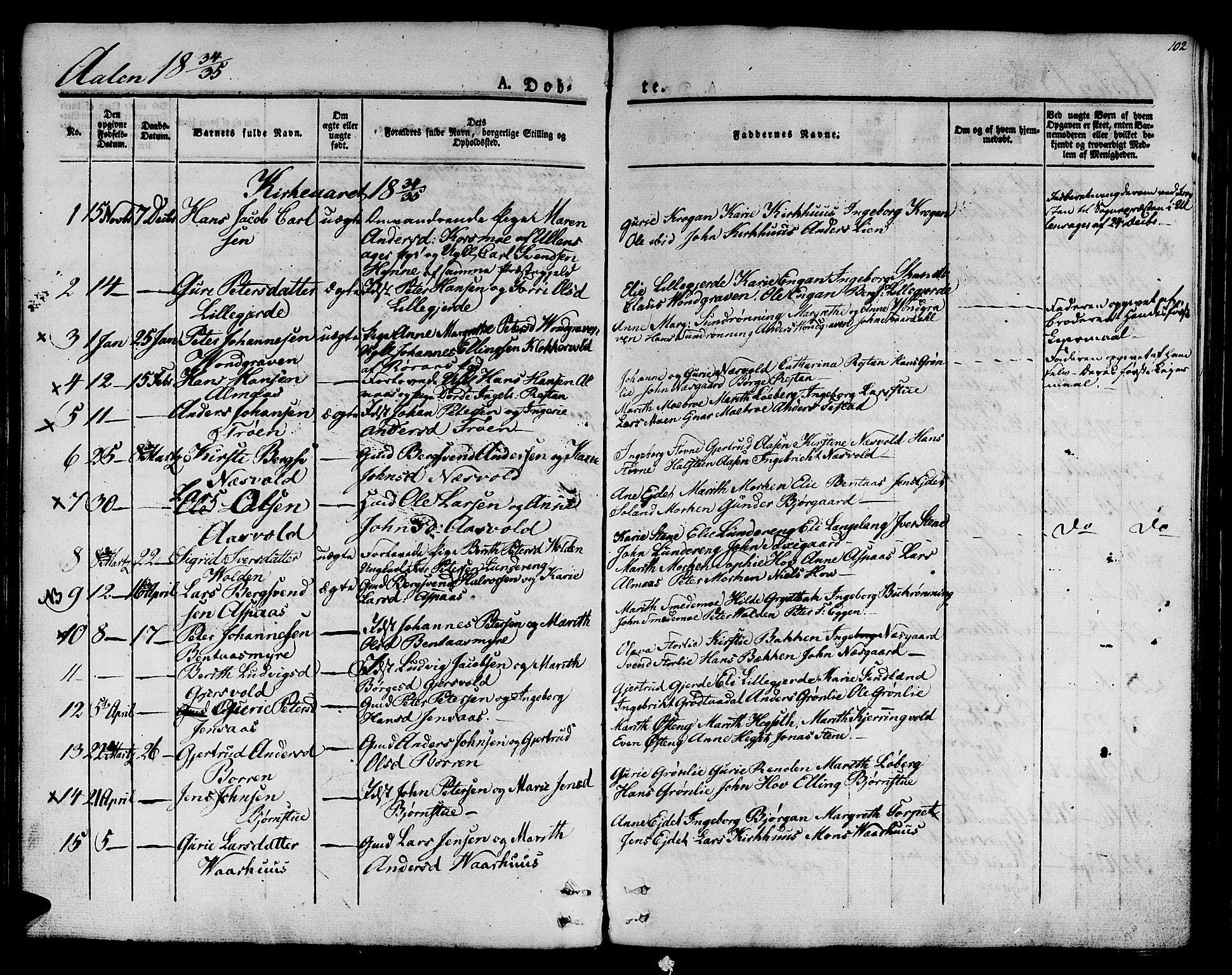 SAT, Ministerialprotokoller, klokkerbøker og fødselsregistre - Sør-Trøndelag, 685/L0959: Ministerialbok nr. 685A04 /3, 1829-1845, s. 102