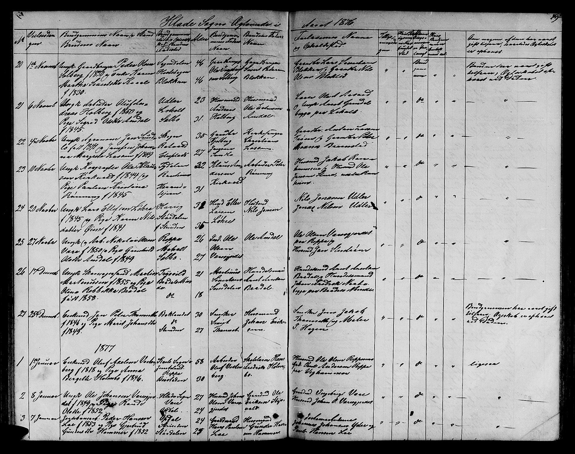 SAT, Ministerialprotokoller, klokkerbøker og fødselsregistre - Sør-Trøndelag, 606/L0311: Klokkerbok nr. 606C07, 1860-1877, s. 249